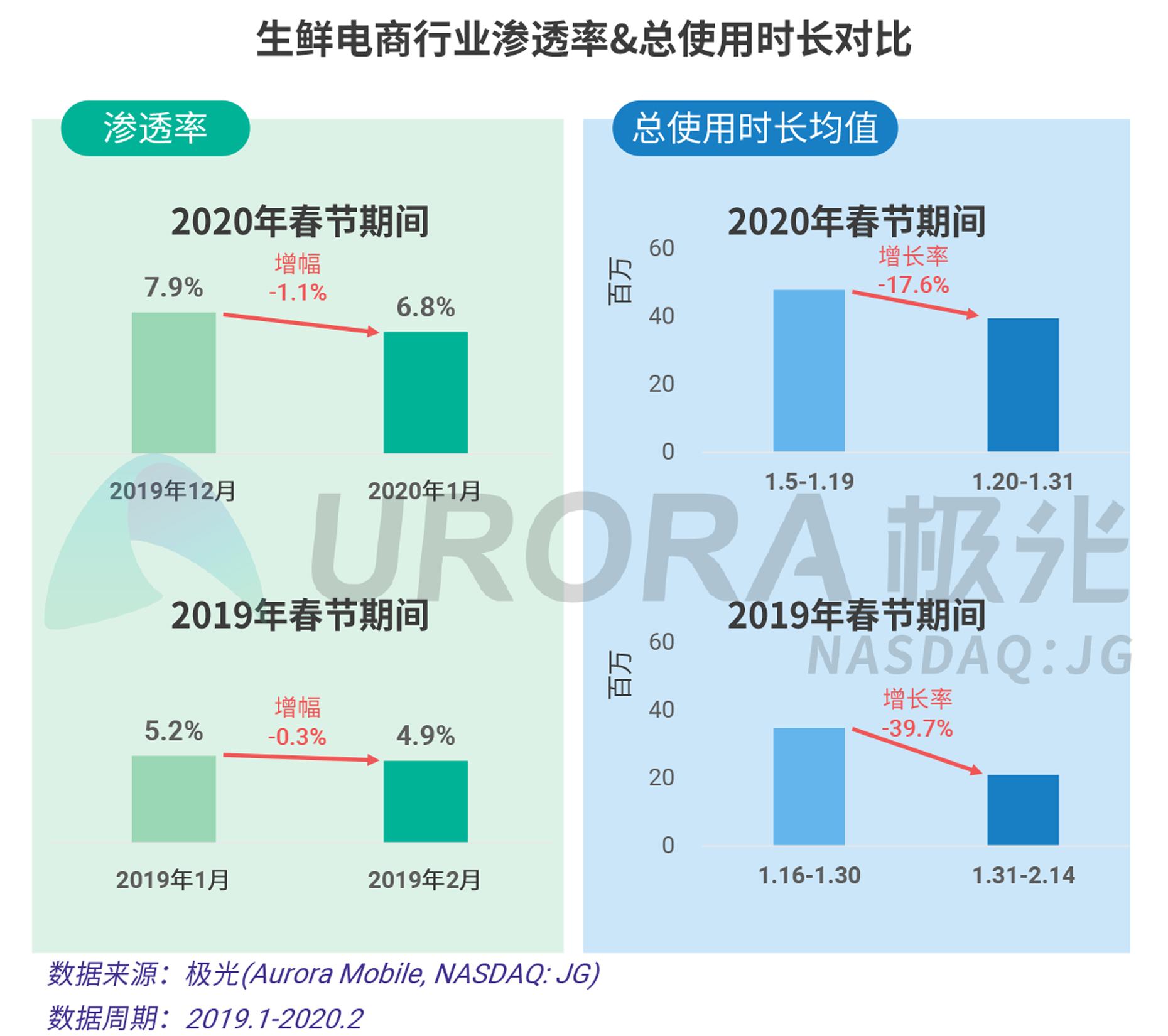 2020年春节移动互联行业热点观察V20-21.png