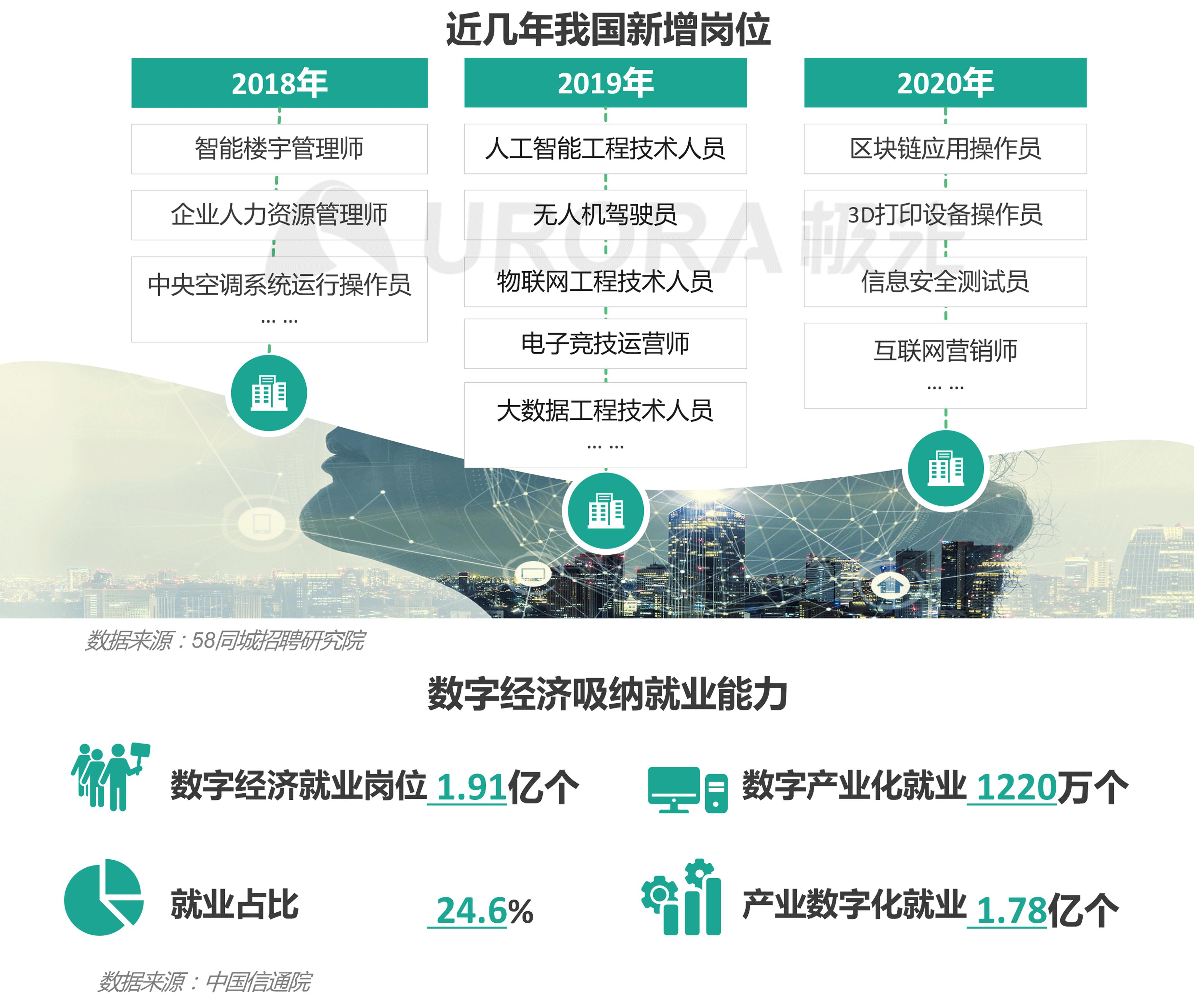 """极光:""""超职季""""招聘行业报告-招聘行业篇png (3).png"""