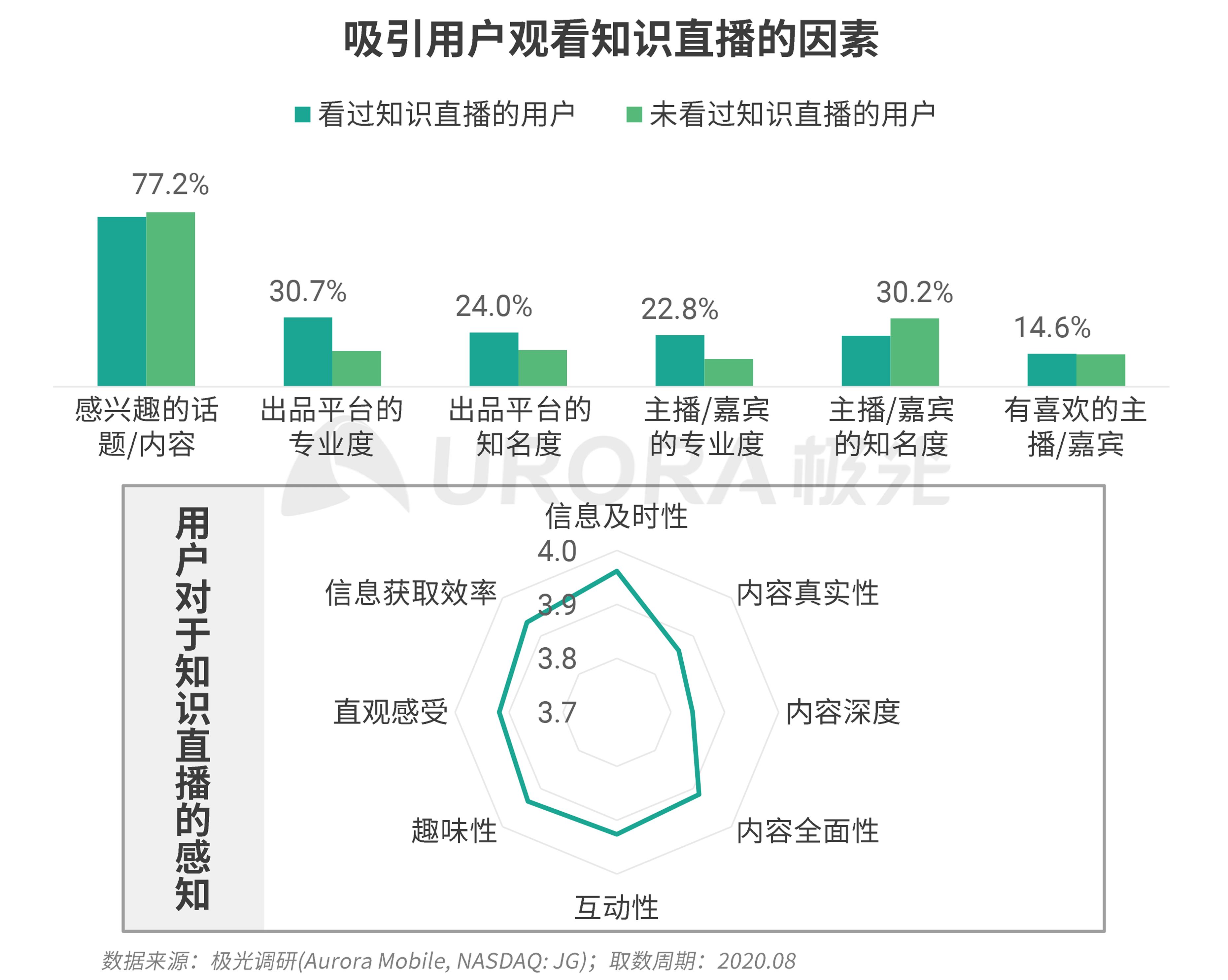 极光:新资讯行业系列报告--内容篇 (21).png