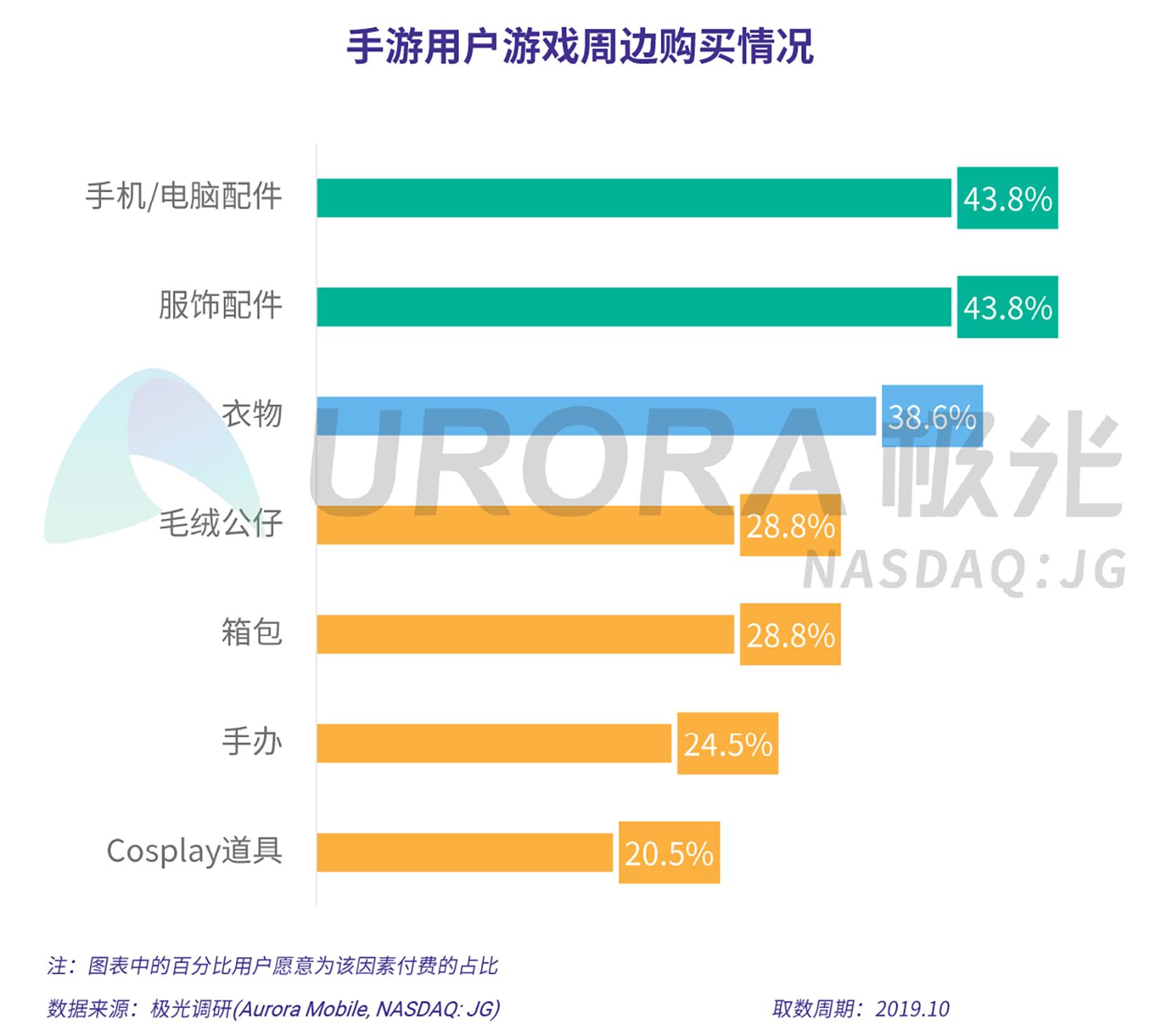 2019年手机游戏研究报告V5-29.png