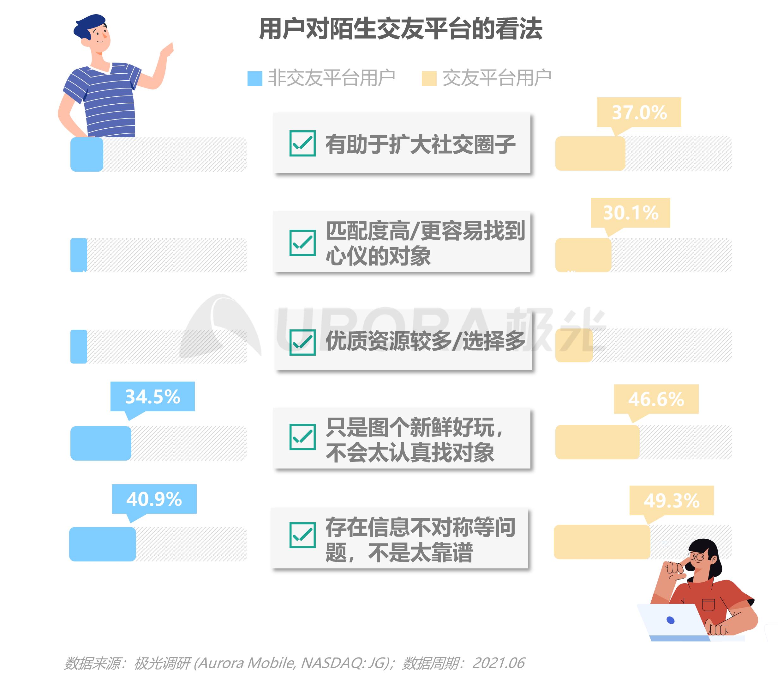 2021当代青年婚恋状态研究报告v1.1-19.png