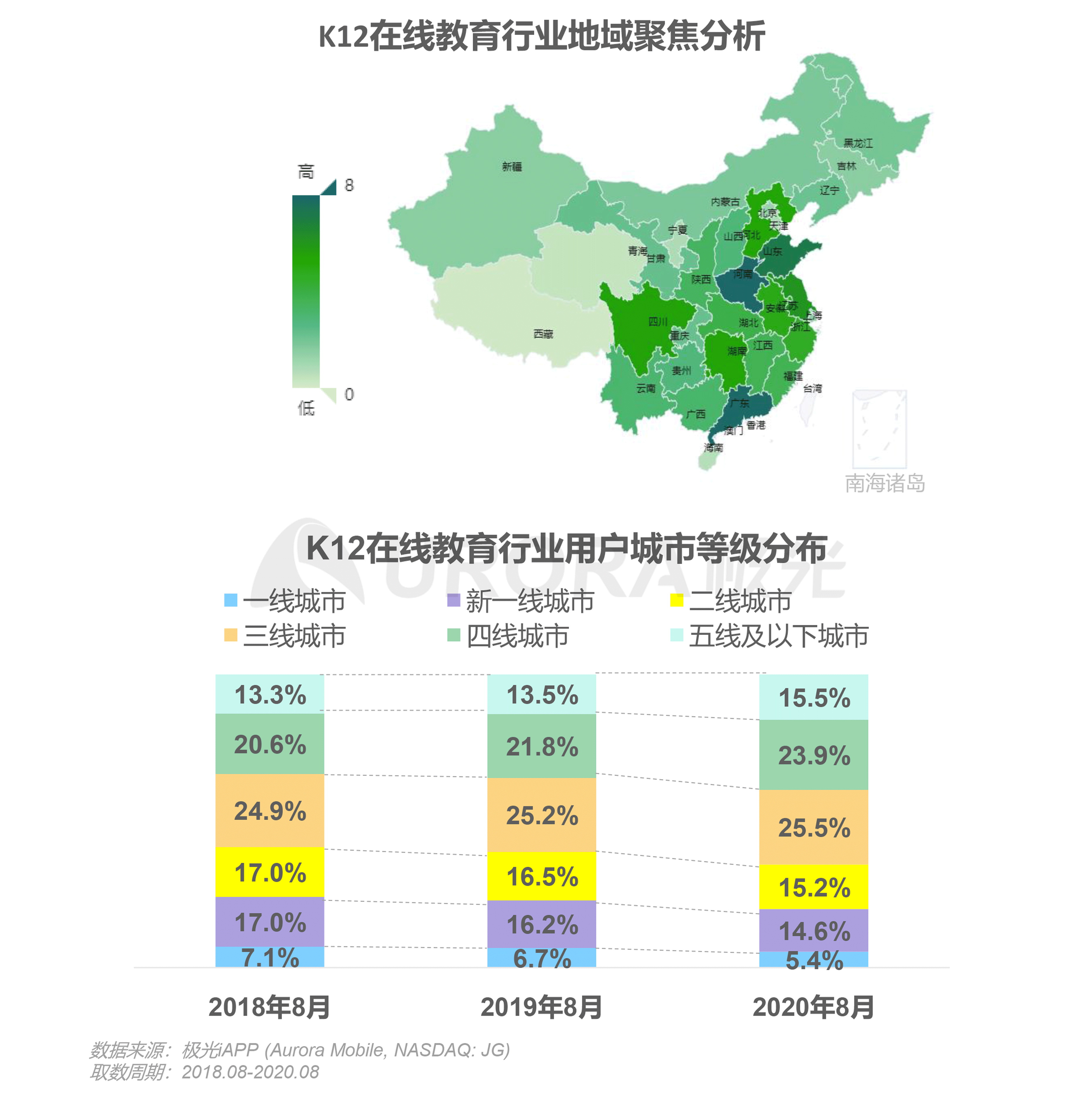 极光:中国在线青少儿英语教育行业研究报告 (32).png