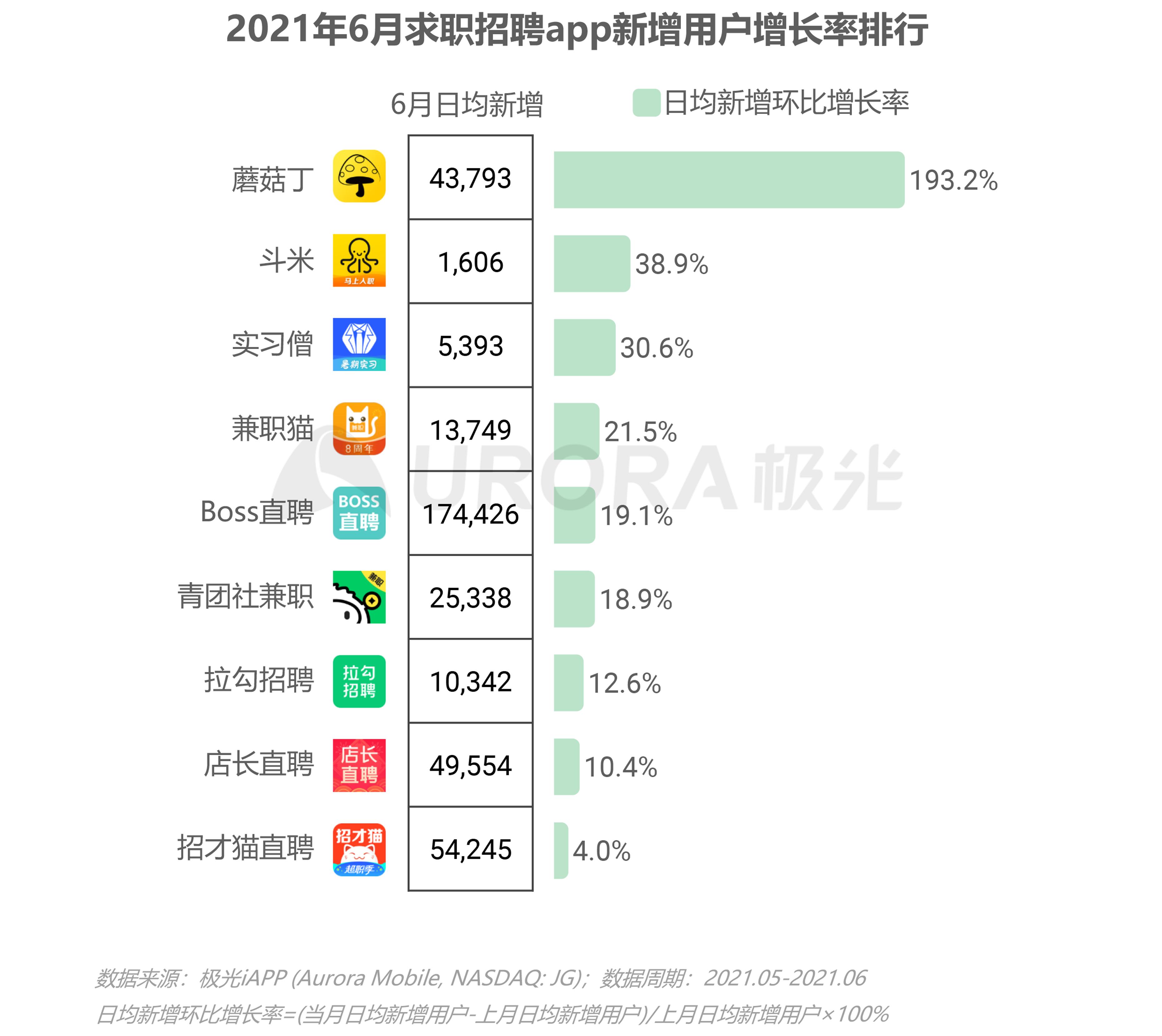 2021毕业生求职状态洞察报告【定稿】-16.png