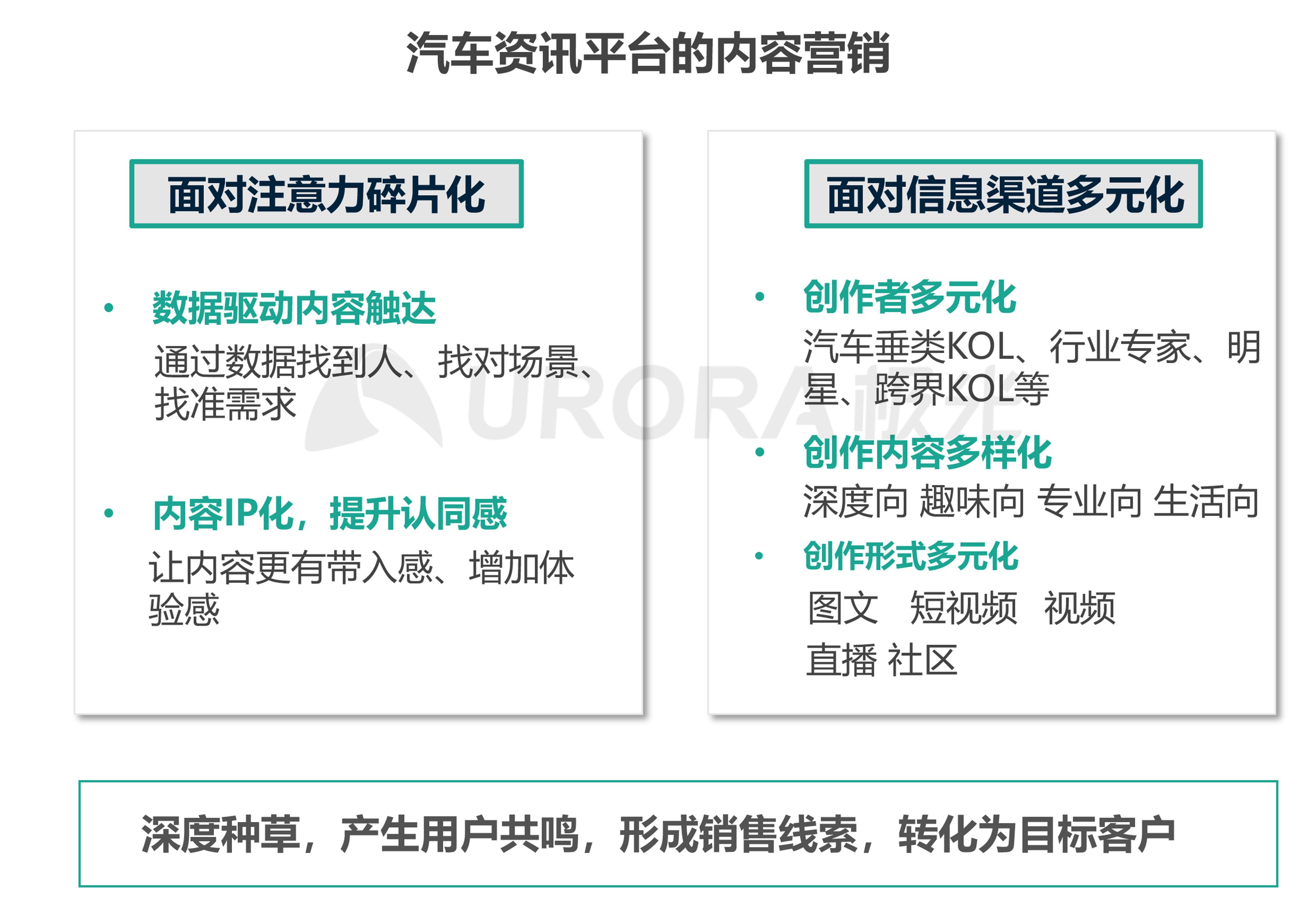 极光:汽车资讯行业洞察 (17).png
