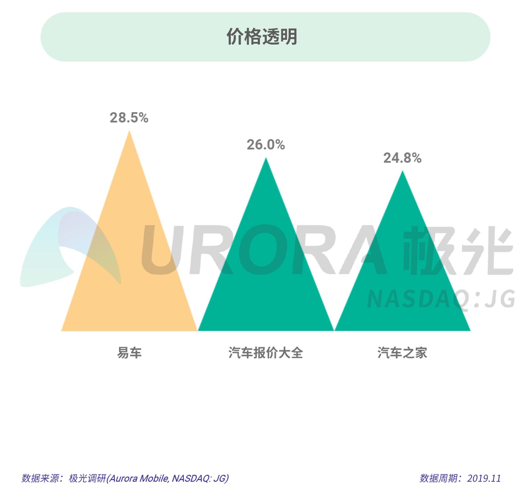2019汽车资讯行业研究报告--审核版-17.png