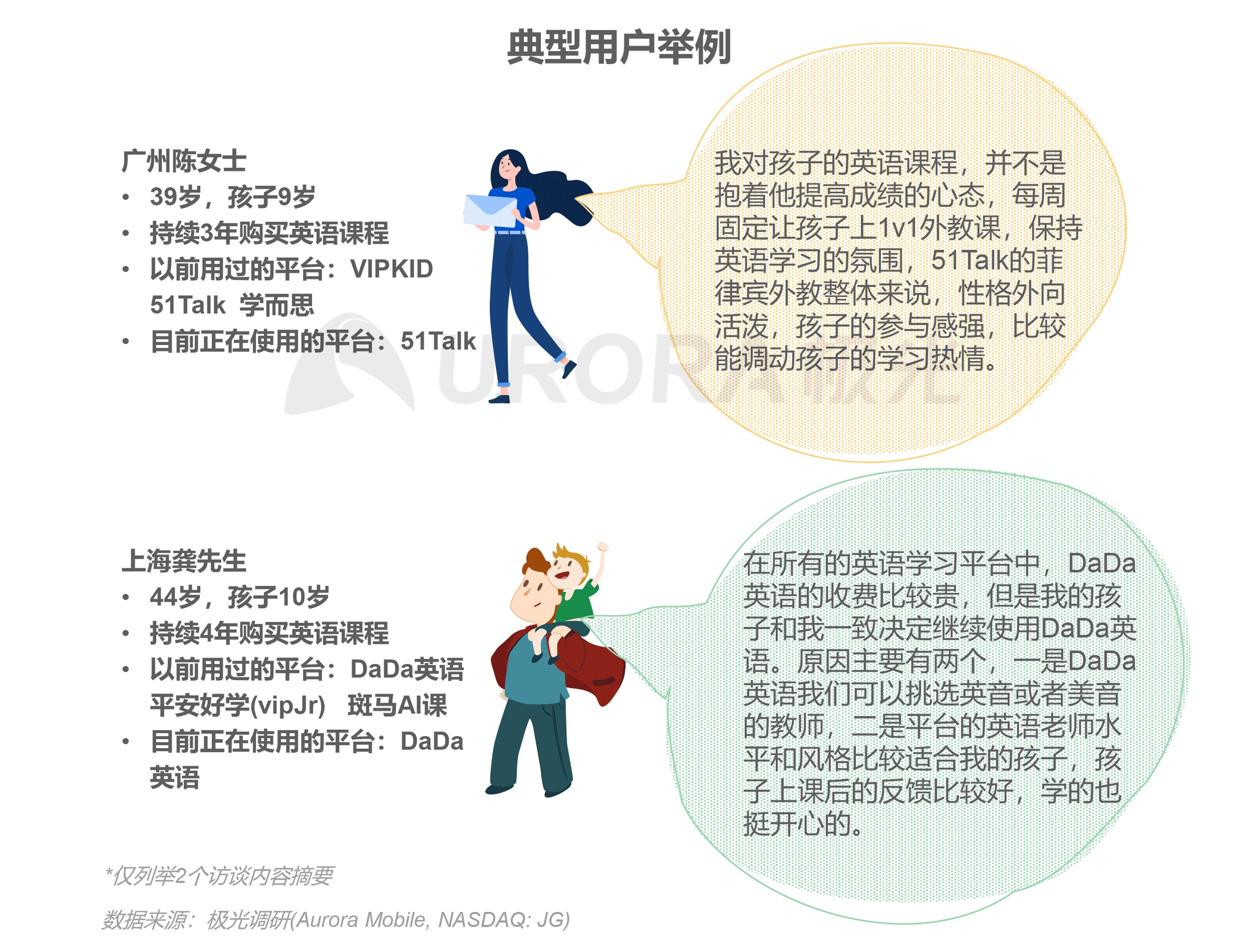 极光:中国在线青少儿英语教育行业研究报告 (19).png