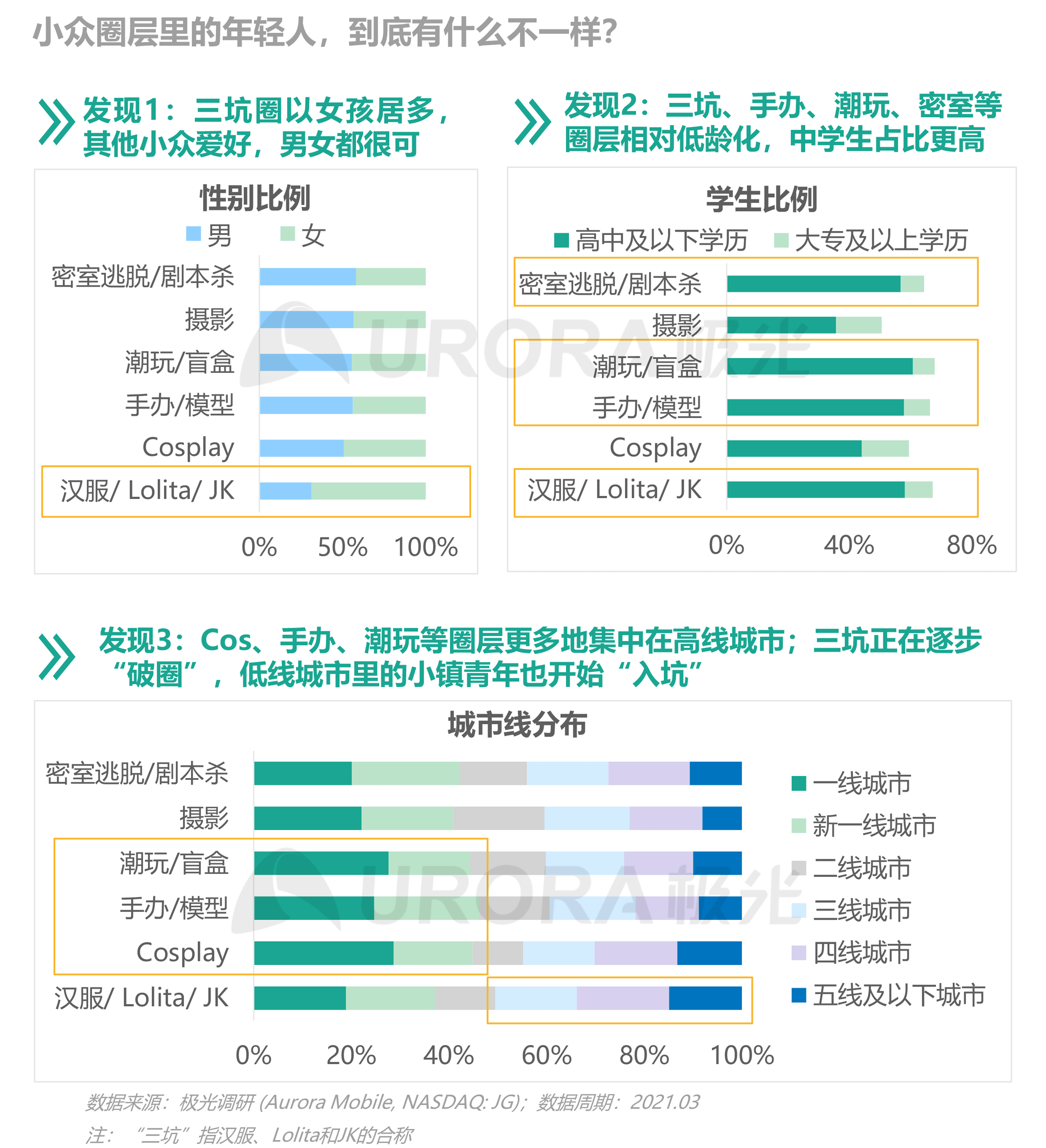 2021年轻人营销趋势研究报告【定稿】-17.png