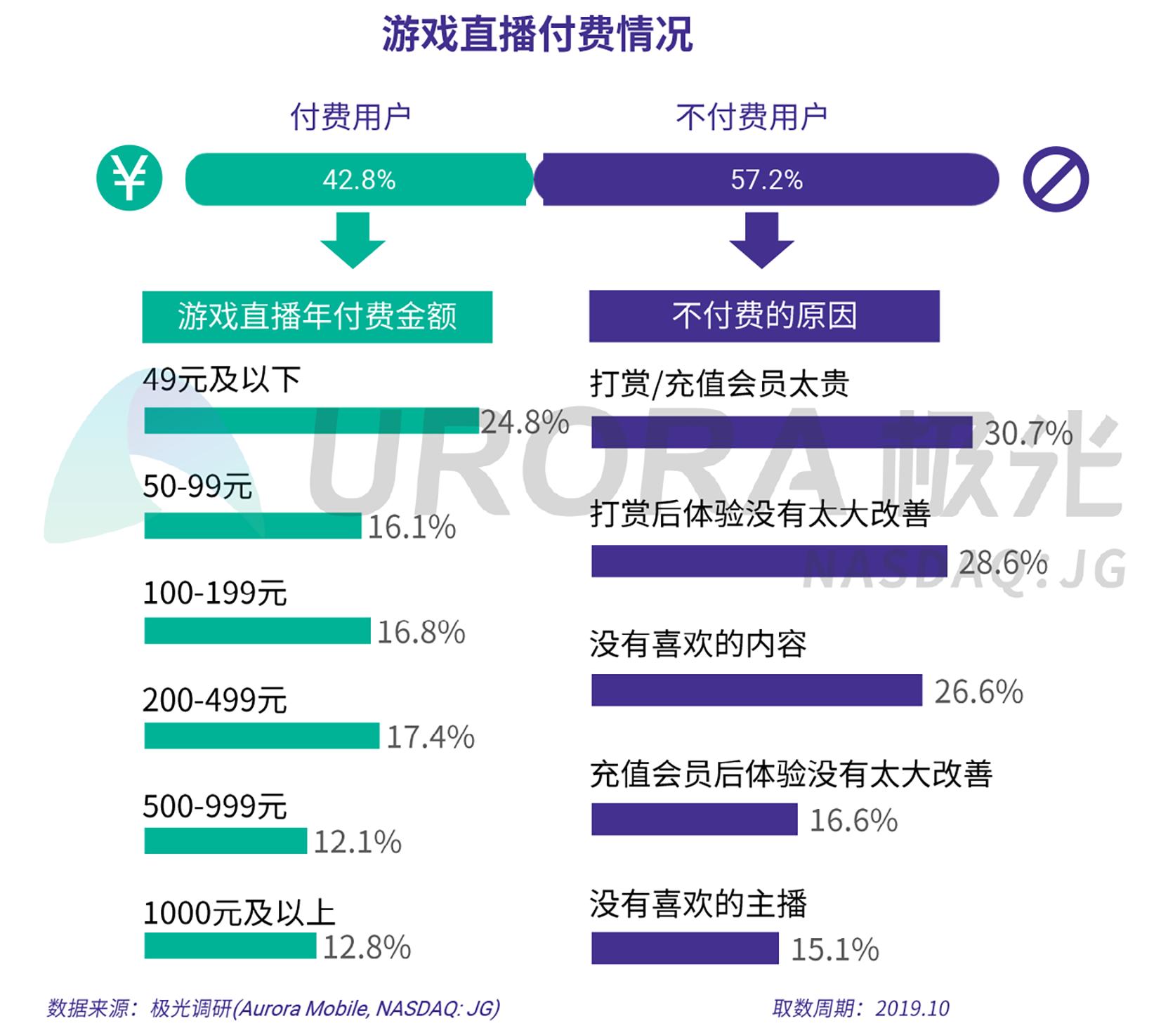 2019年手机游戏研究报告V5-35.png