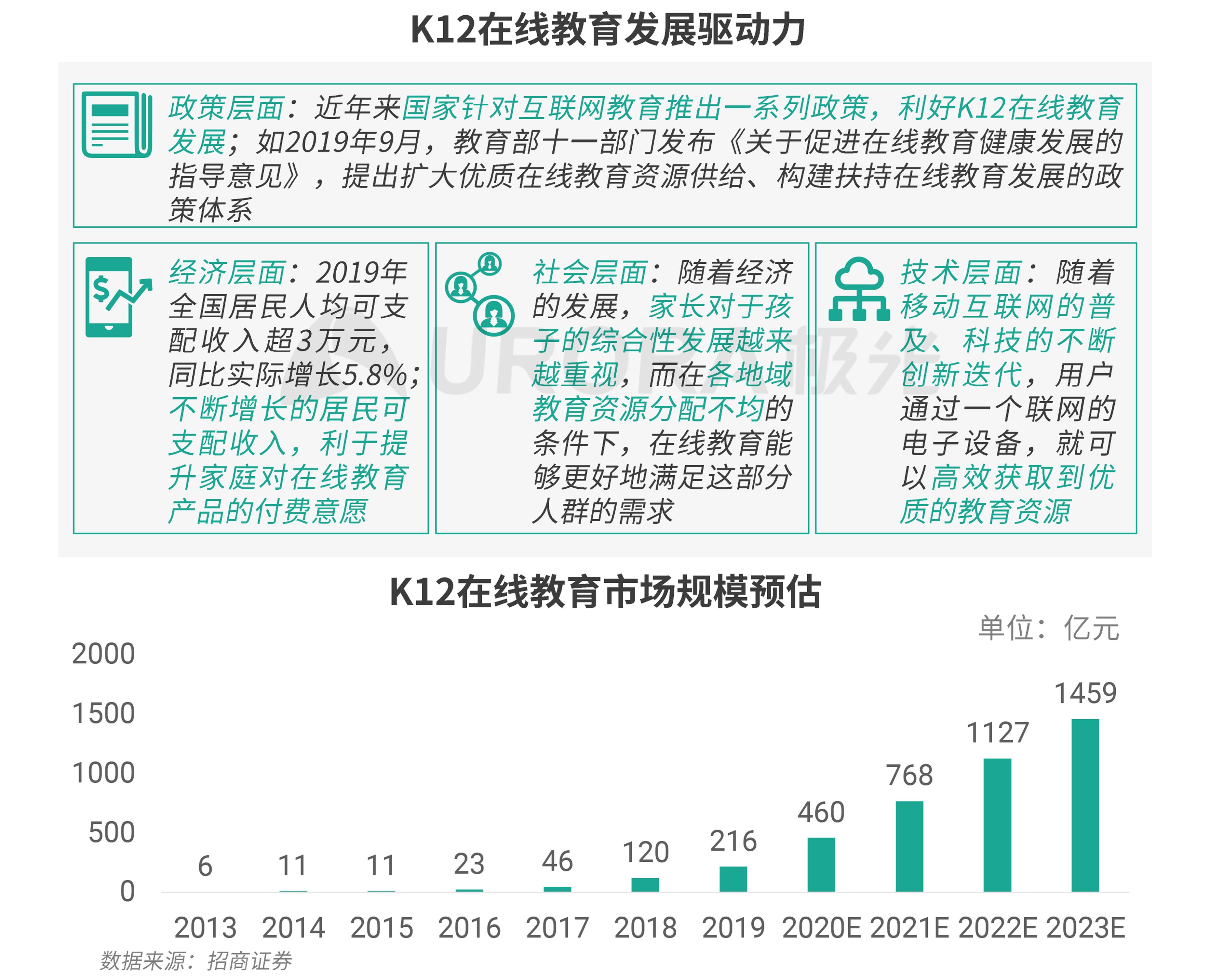 极光:K12教育报告 (22).png