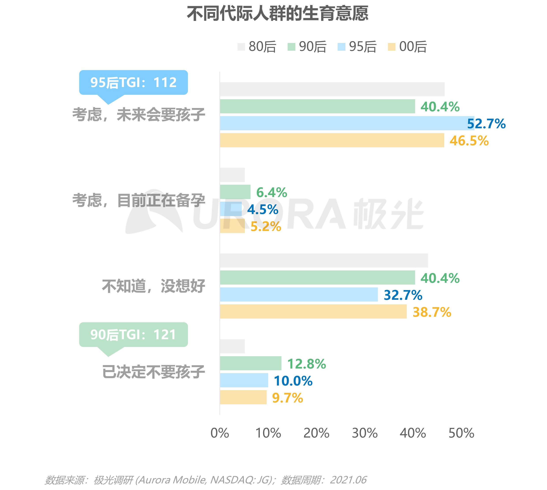 2021当代青年婚恋状态研究报告v1.1-30.png