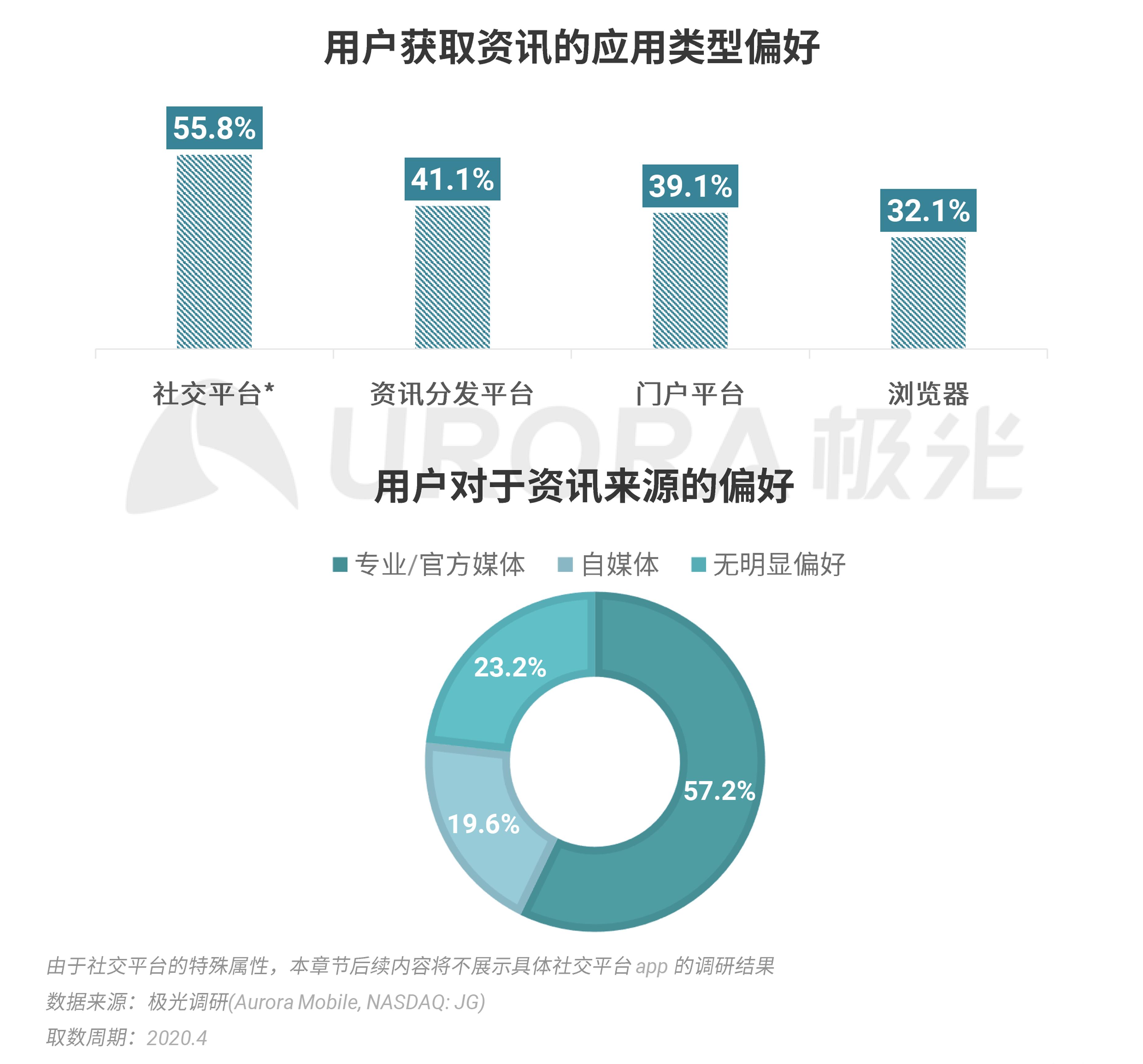 极光:新闻资讯 (10).png