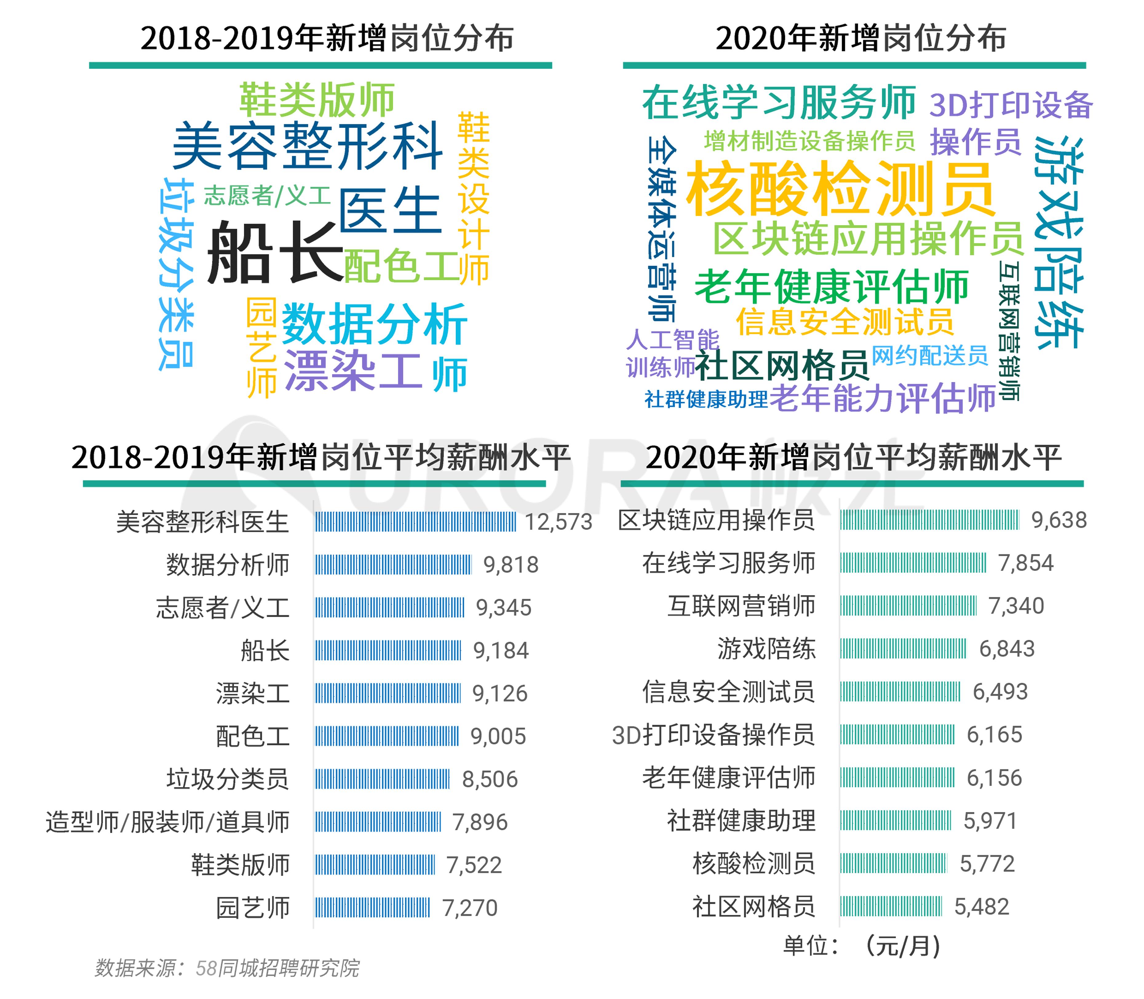 """""""超职季""""招聘行业报告-企业篇(1)-12.png"""