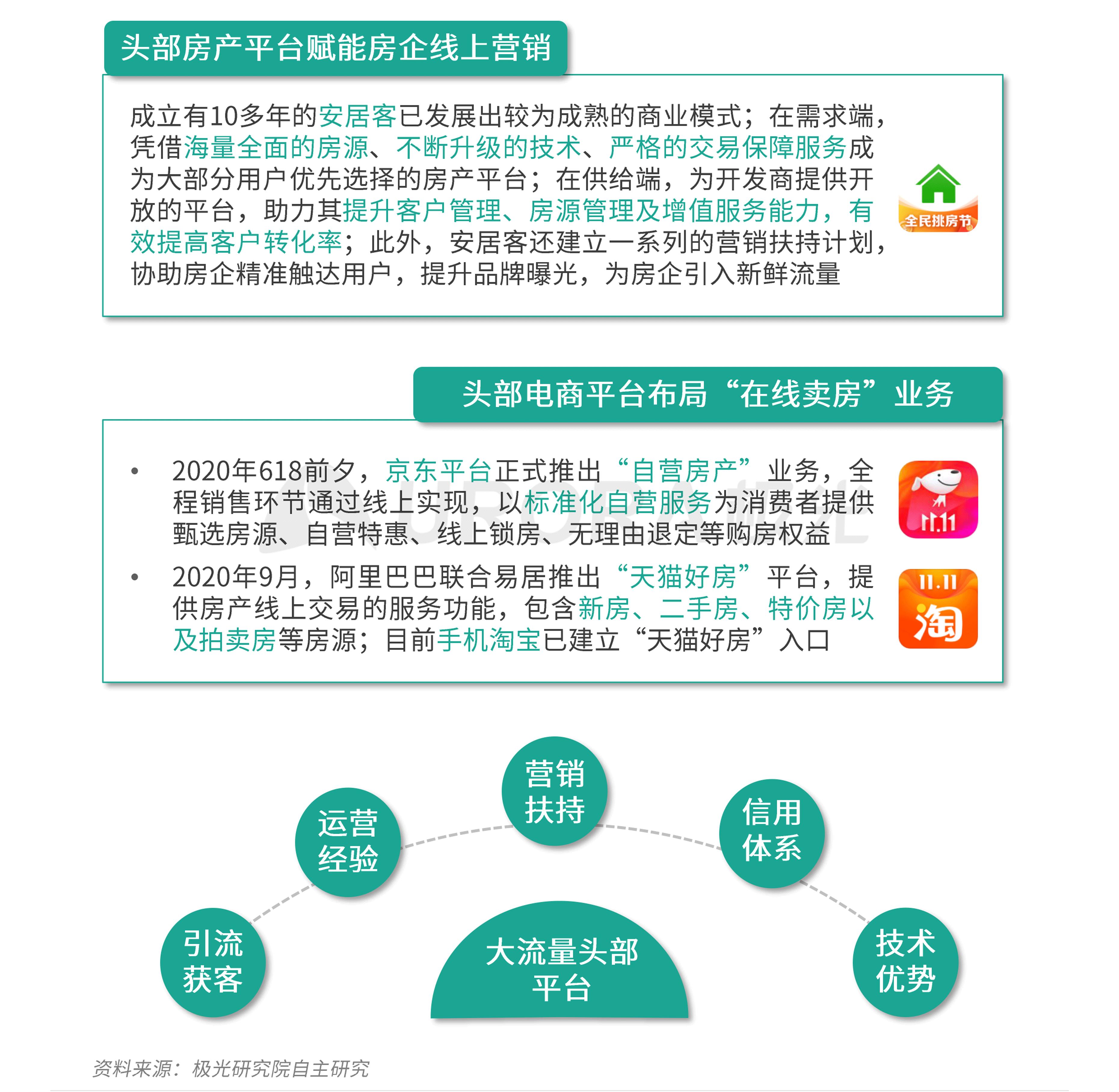 极光:数字经济新时代,房产平台新机遇 (15).png