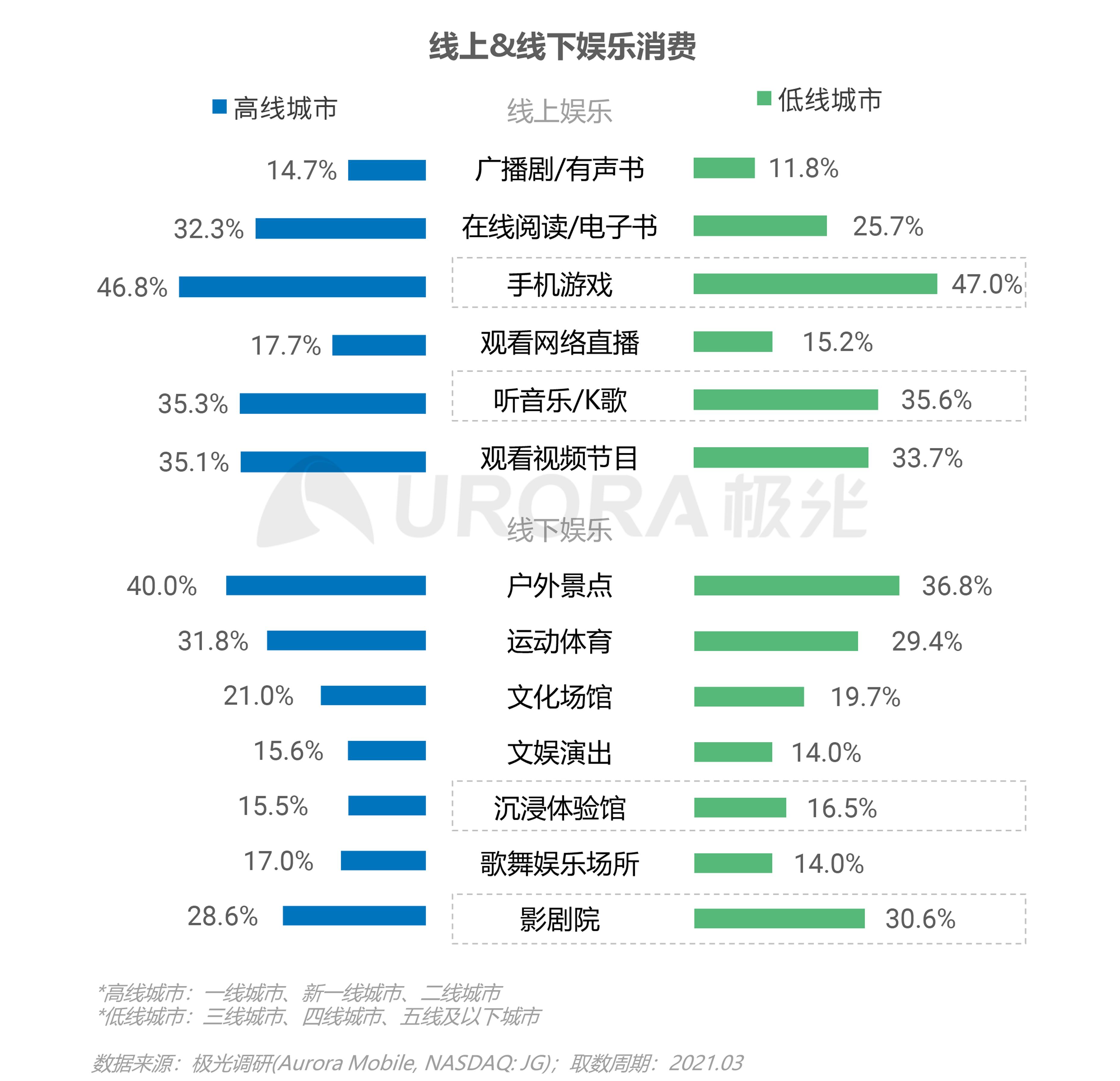 2021年轻人营销趋势研究报告【定稿】-54.png