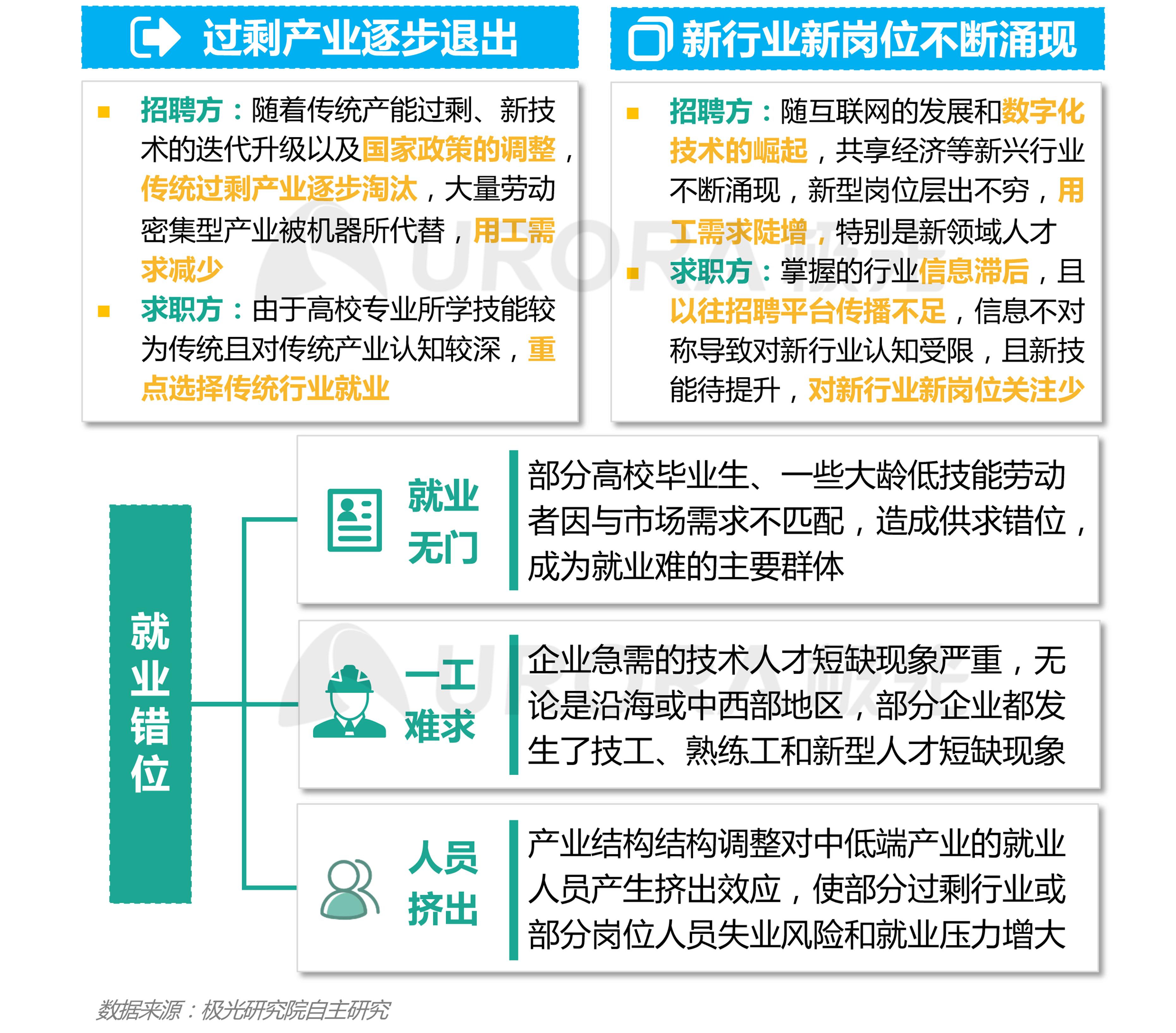 """""""超职季""""招聘行业报告-汇总版 (7).png"""