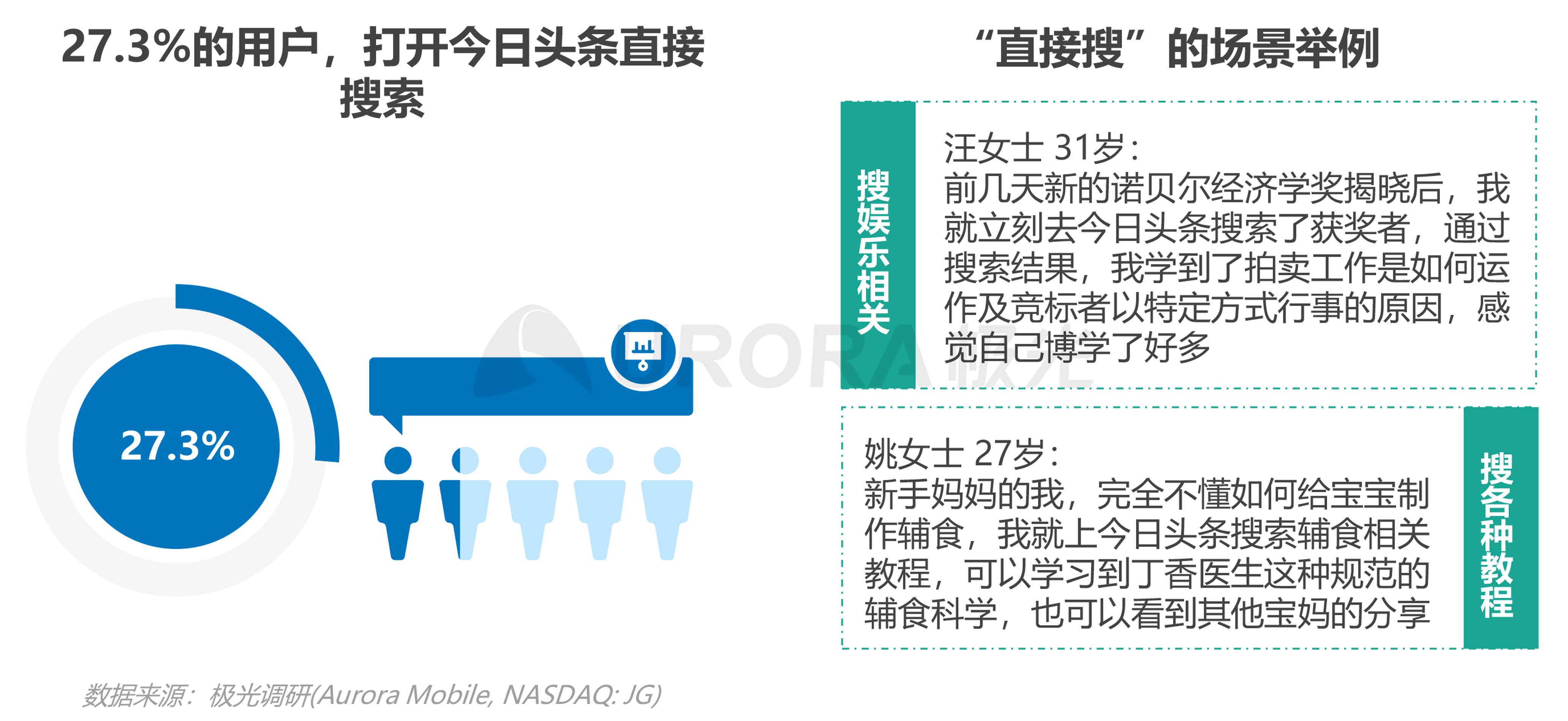极光:内容生态搜索趋势报告png (34).png