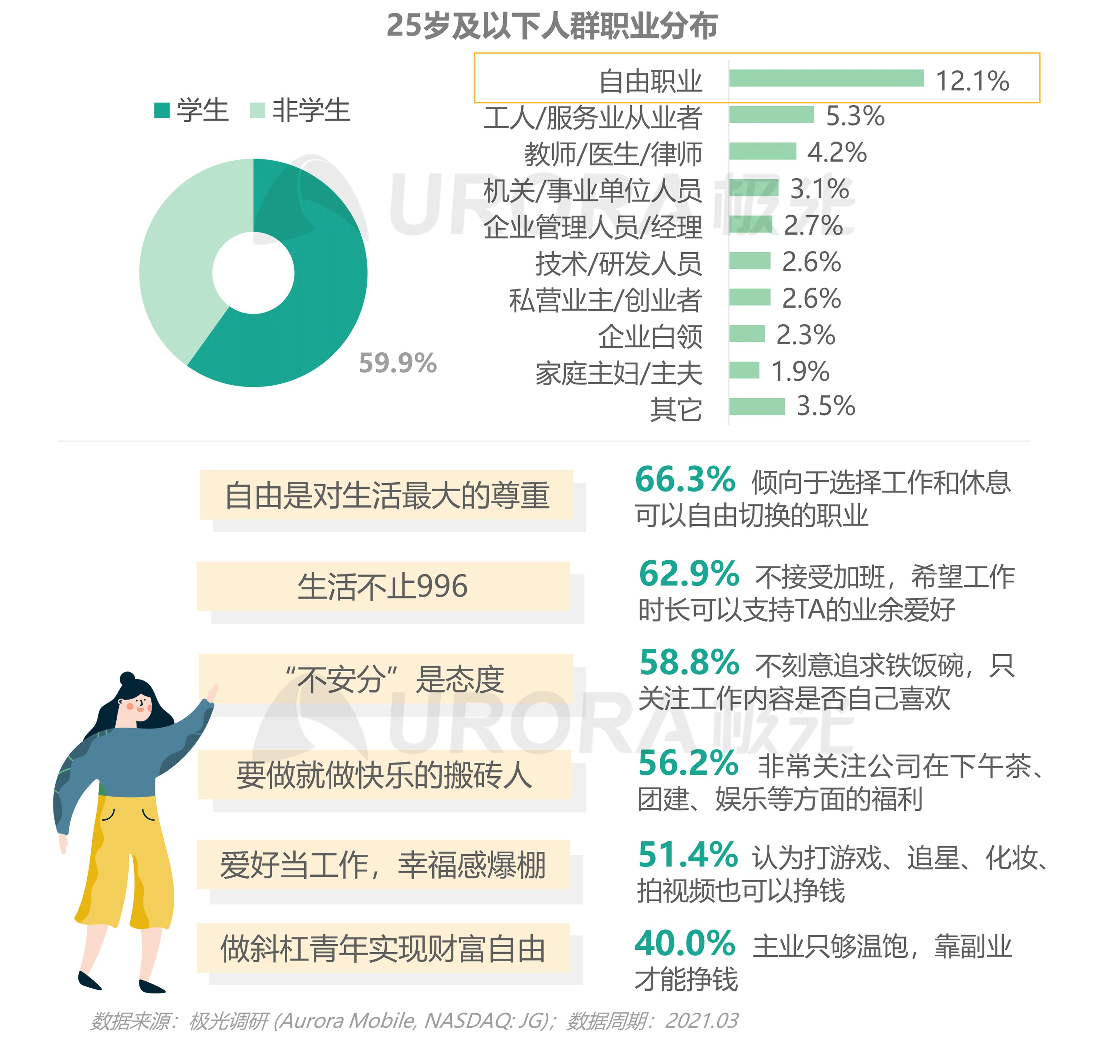 2021年轻人营销趋势研究报告【定稿】-9.png