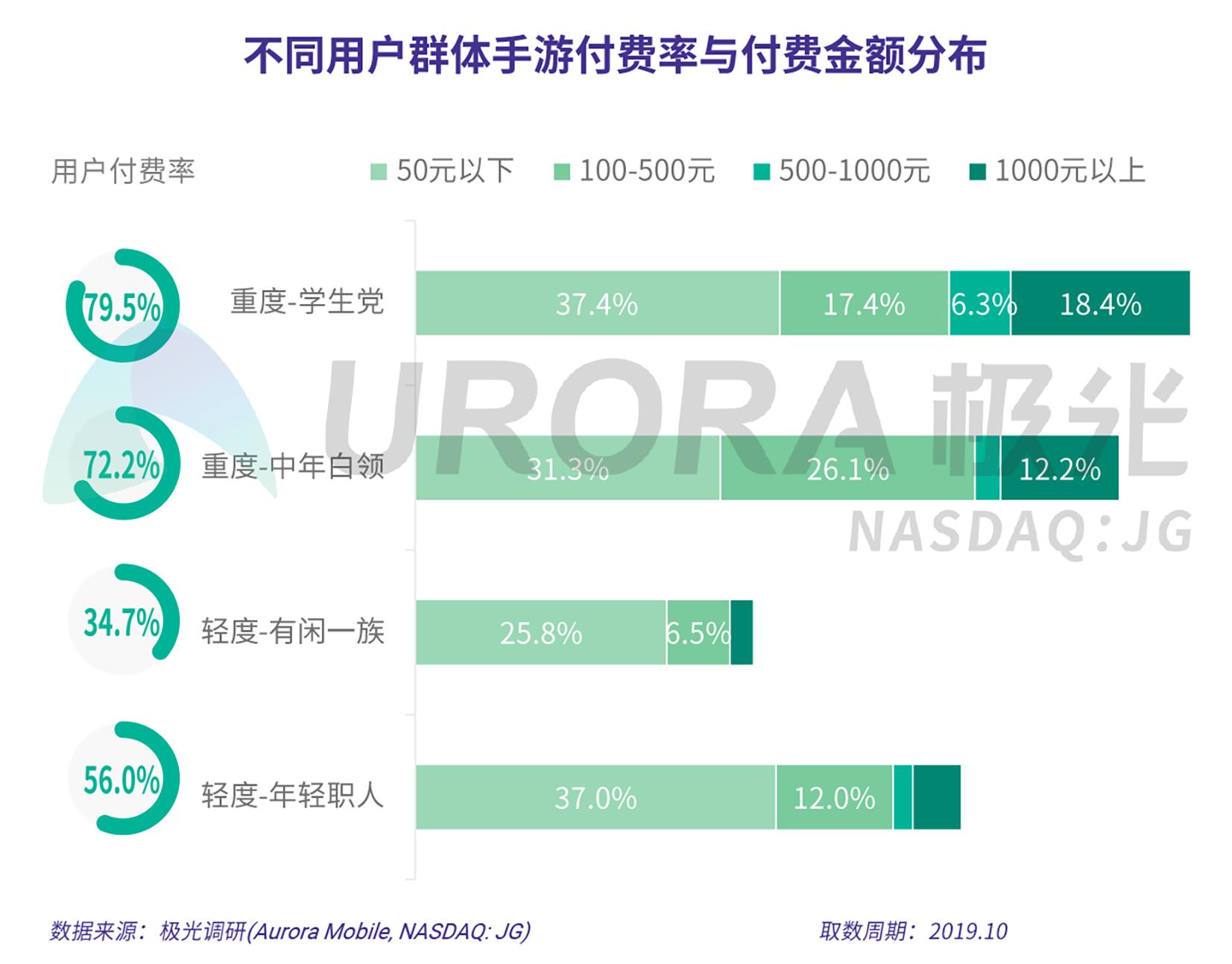 2019年手机游戏研究报告V5-26.png