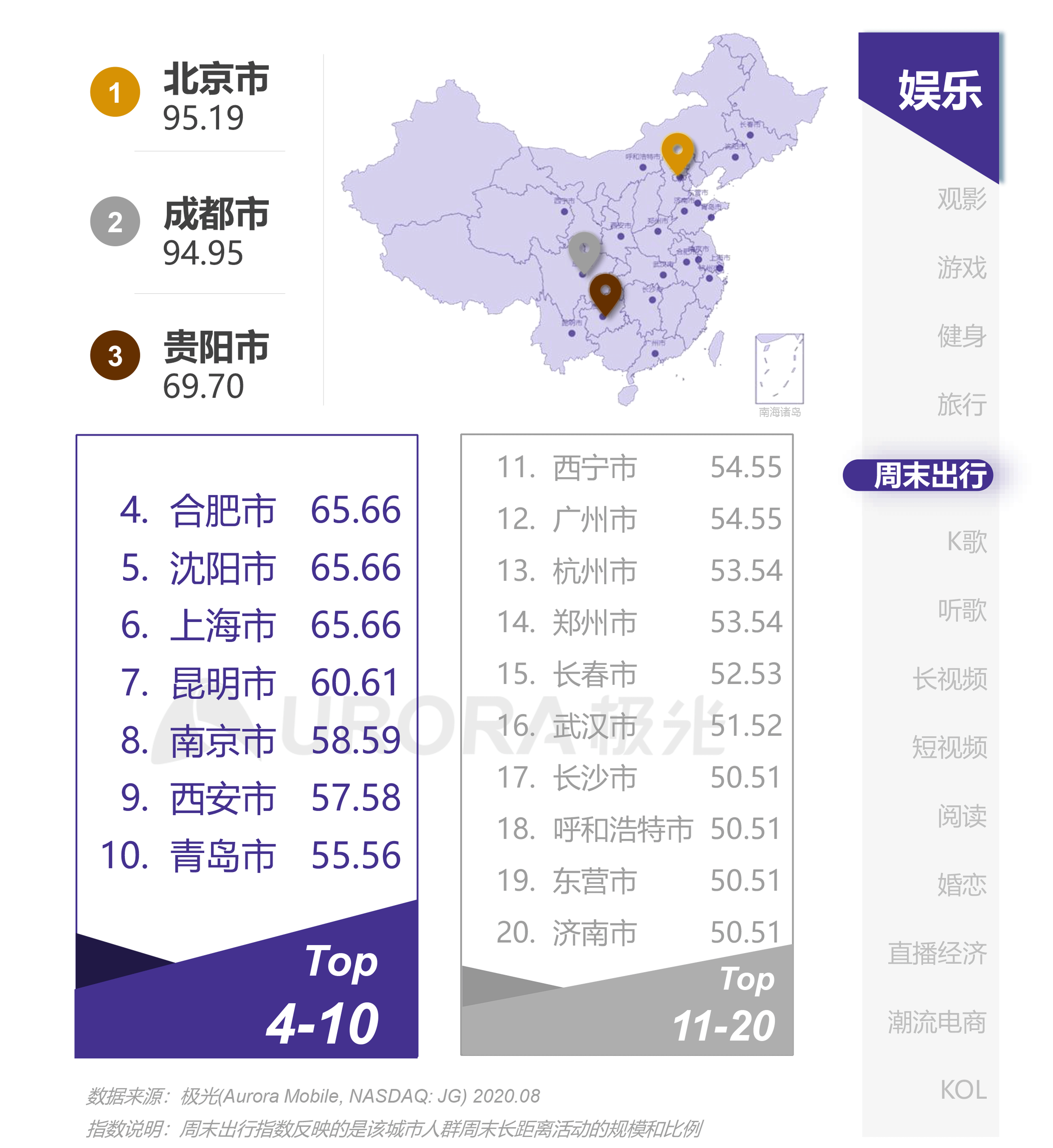 极光:互联网城市榜单 (23).png