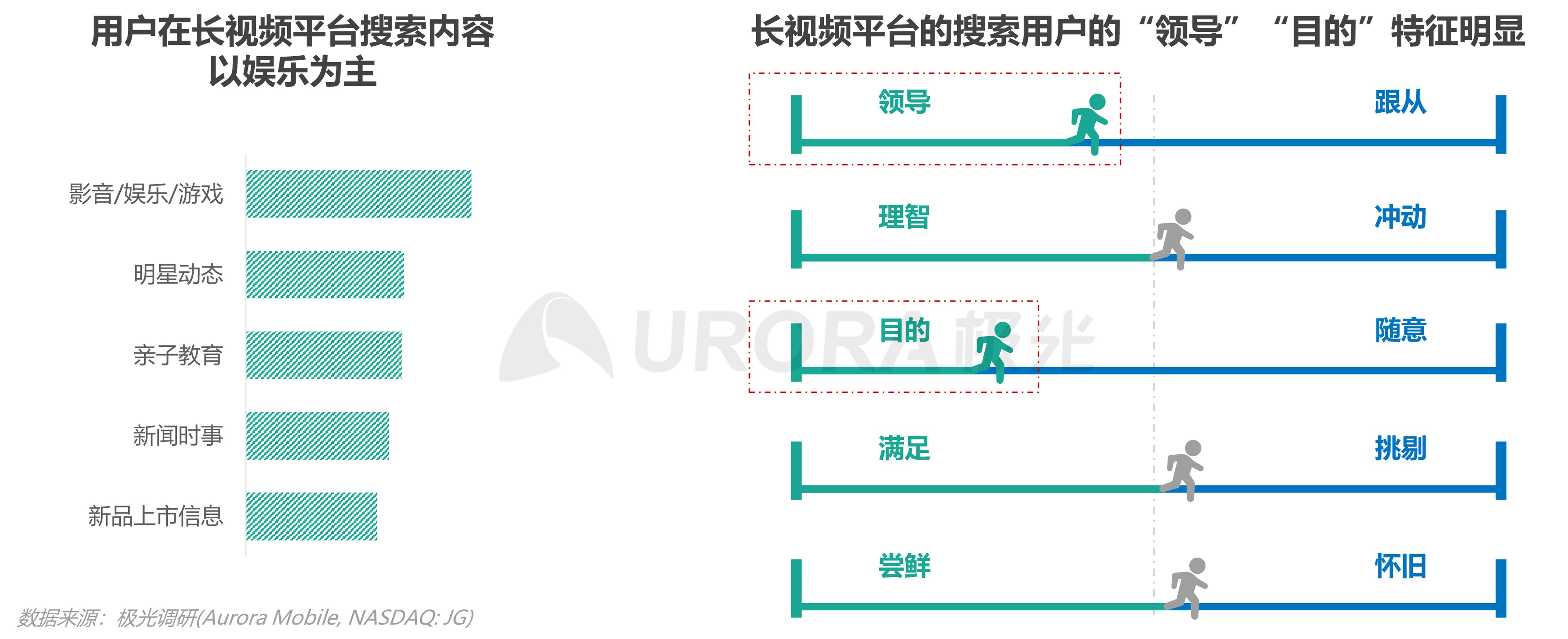 极光:内容生态搜索趋势报告png (13).png