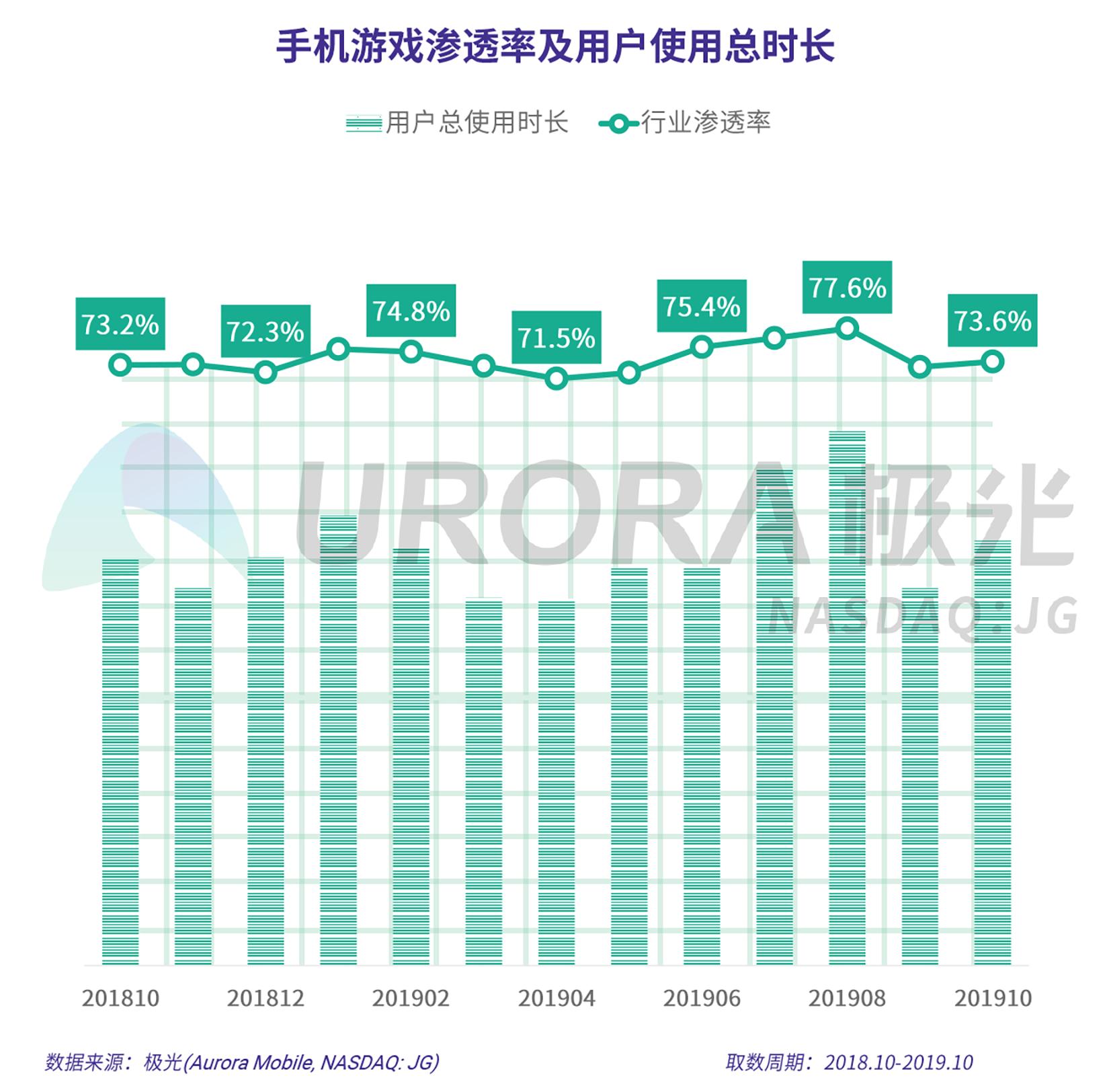 2019年手机游戏研究报告V5-7.png