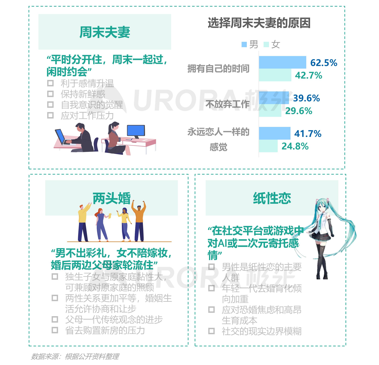 2021当代青年婚恋状态研究报告v1.1-26.png