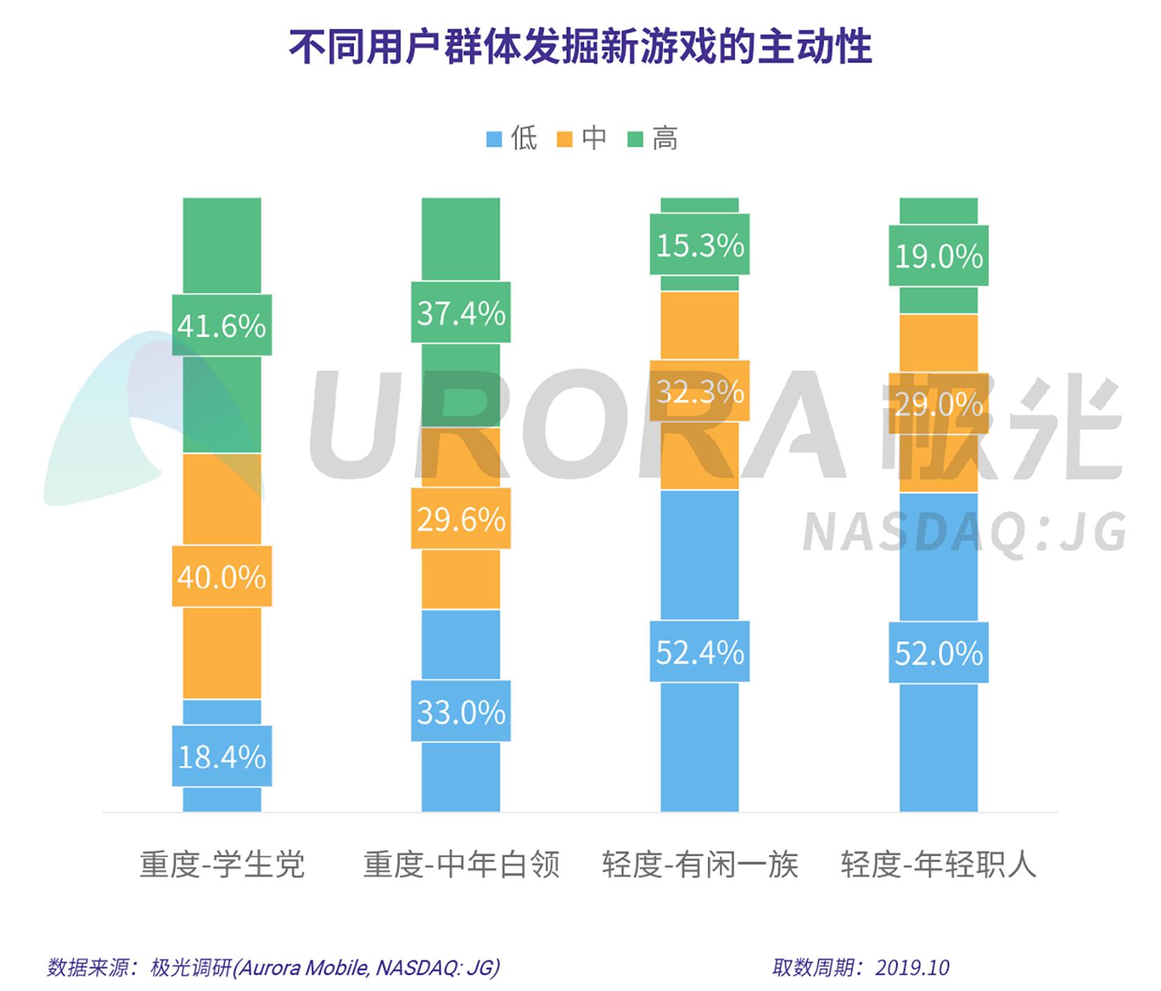 2019年手机游戏研究报告V5-21.png