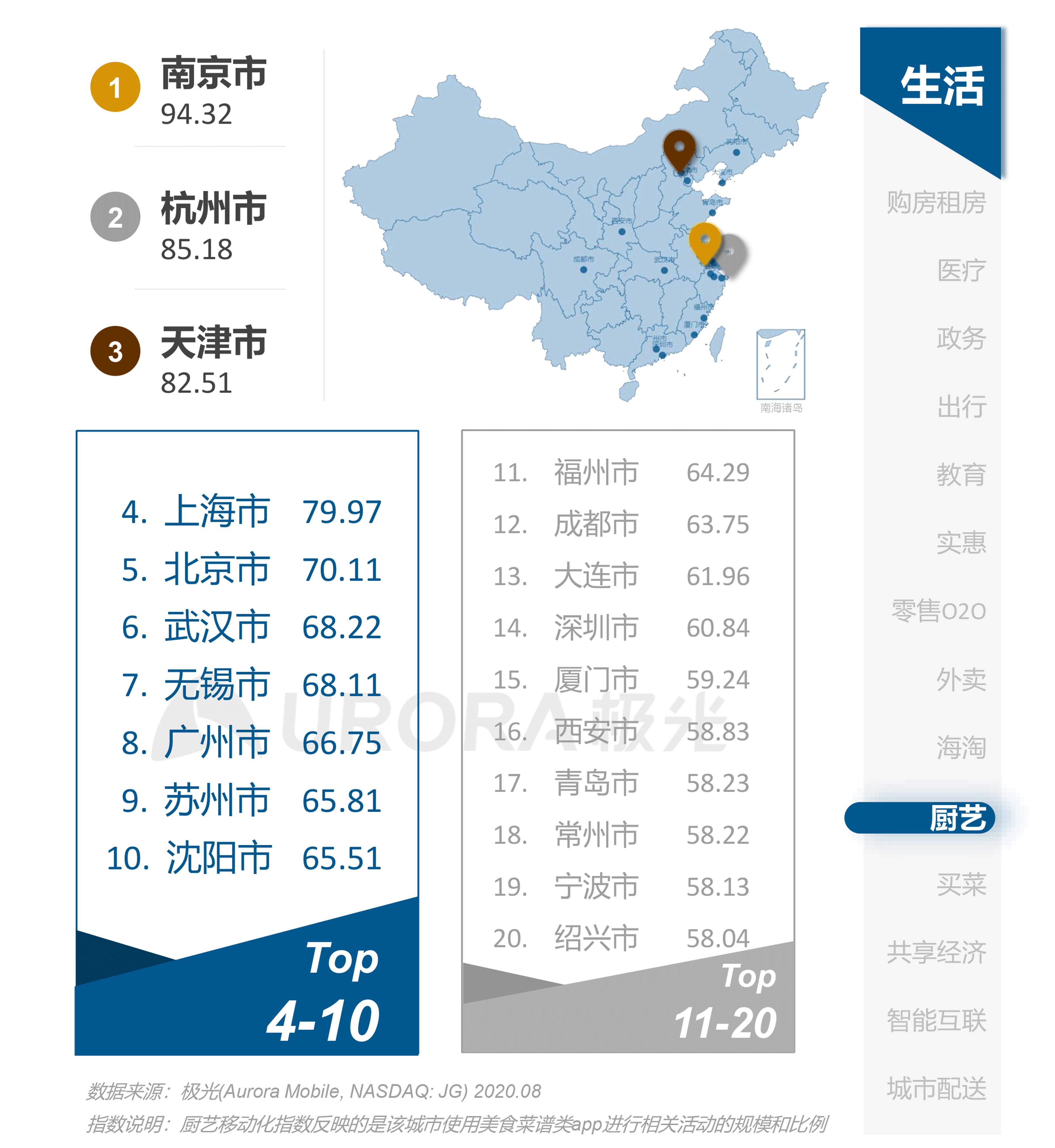 极光:互联网城市榜单 (13).png