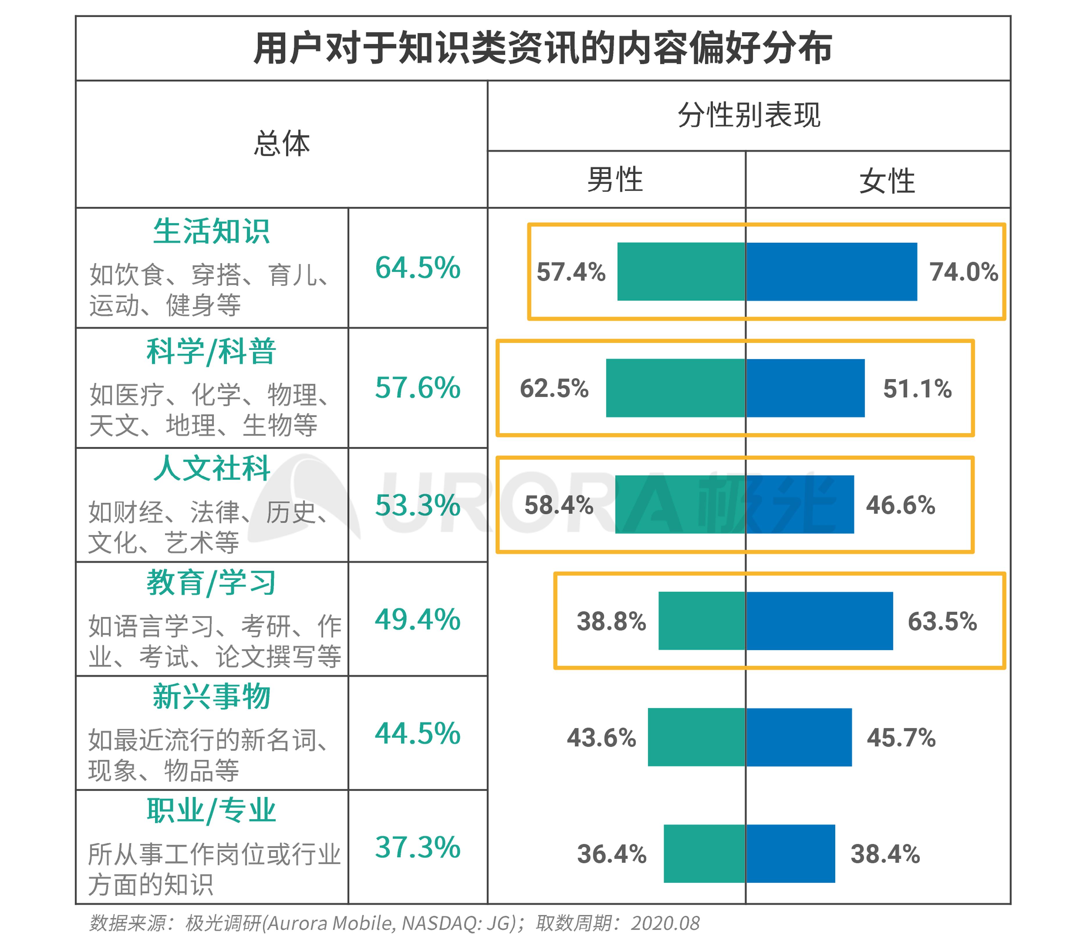 极光:新资讯行业系列报告--内容篇 (19).png