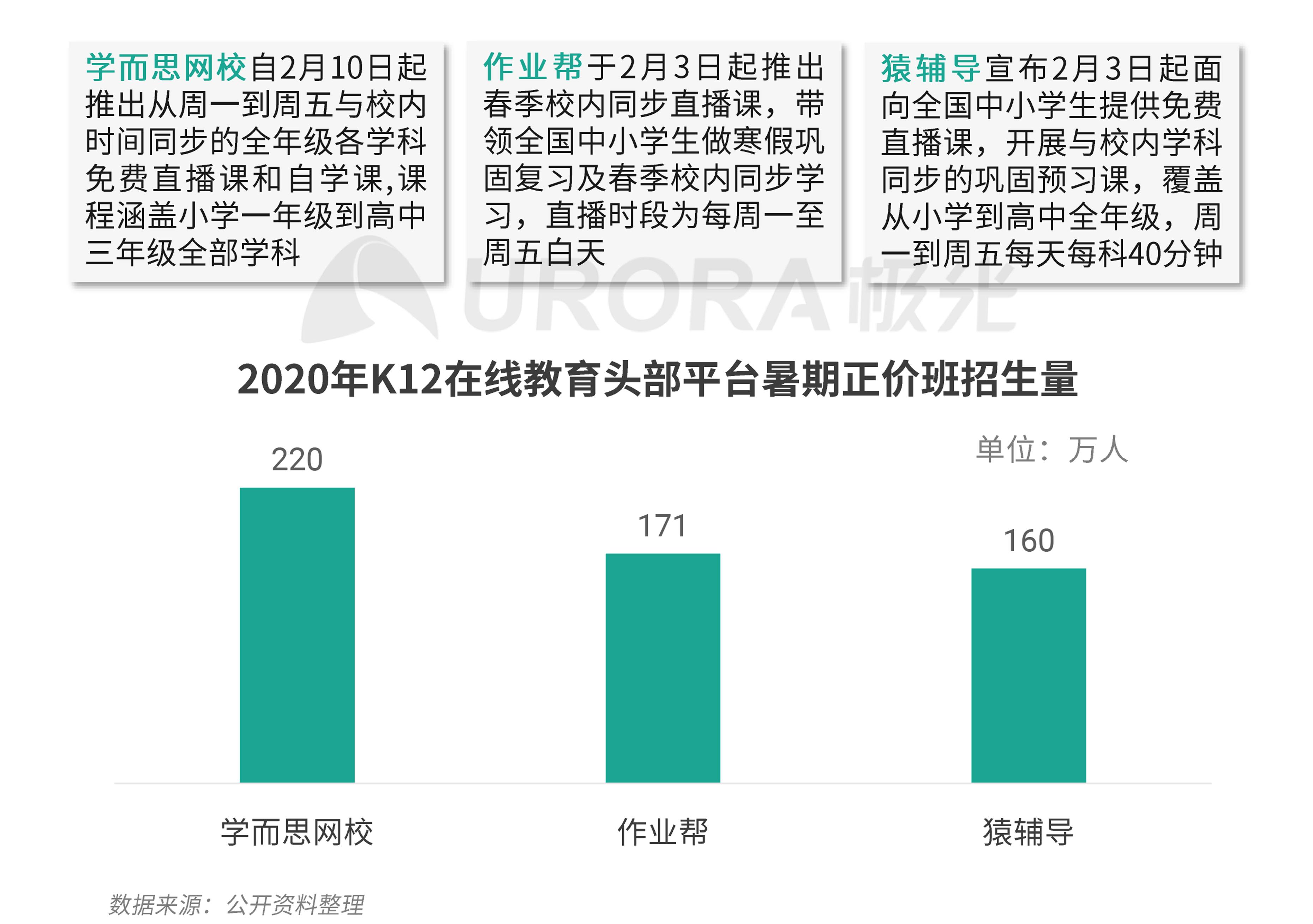 极光:K12教育报告 (10).png