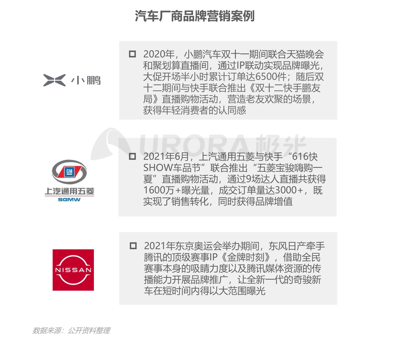 """汽车行业""""新造节""""营销趋势研究报告【定稿】-14.png"""