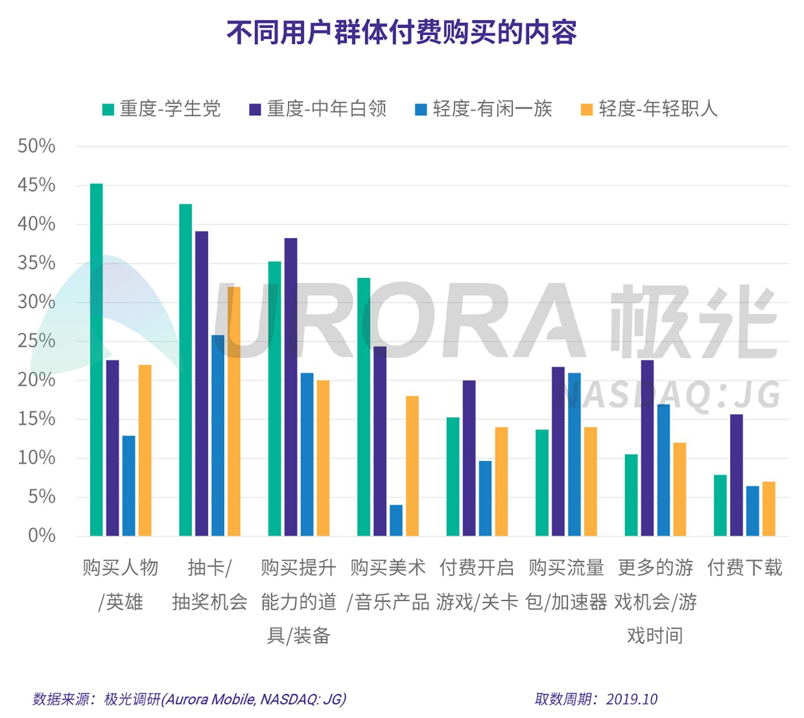 2019年手机游戏研究报告V5-28.png