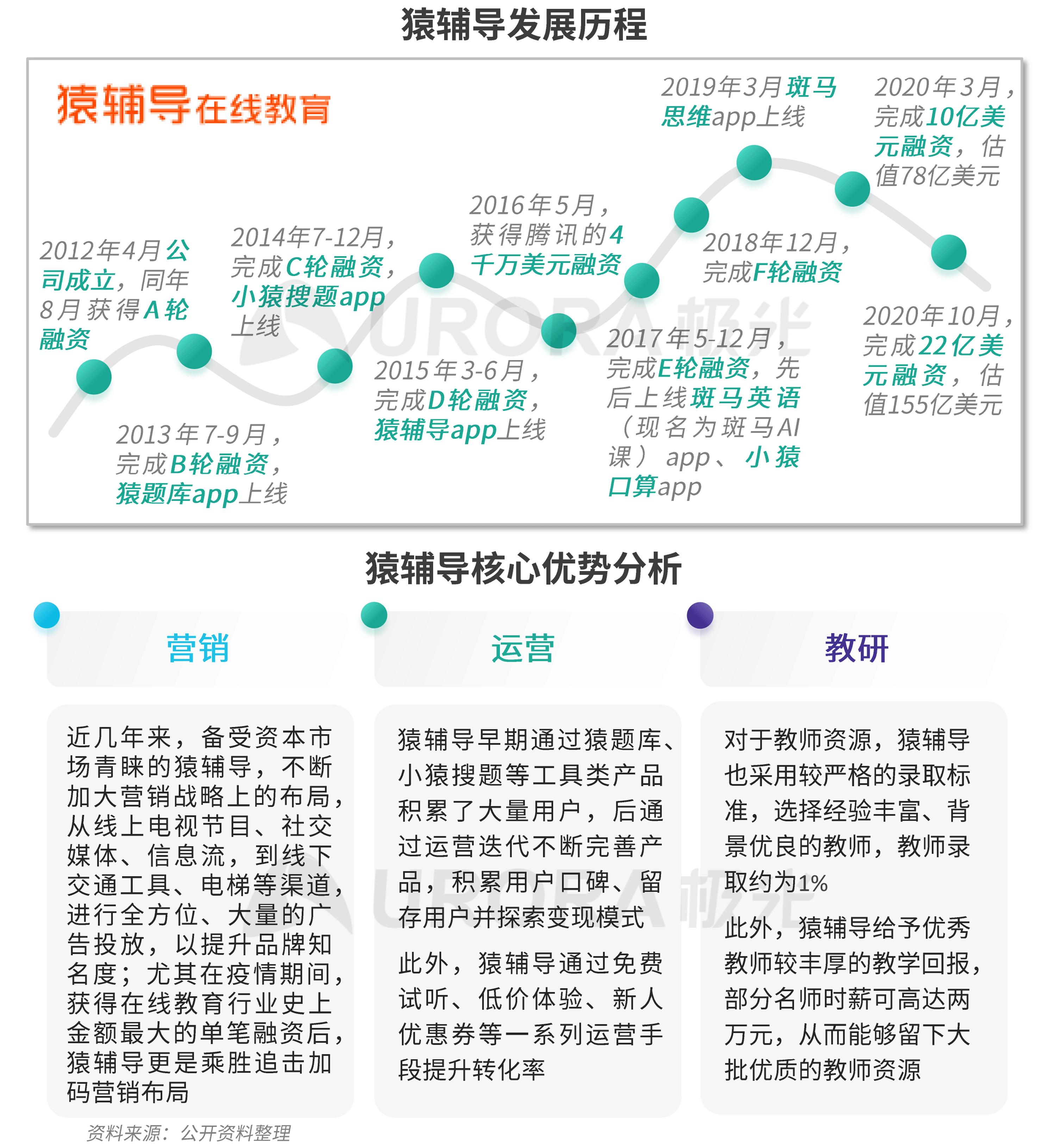 极光:K12教育报告 (16).png