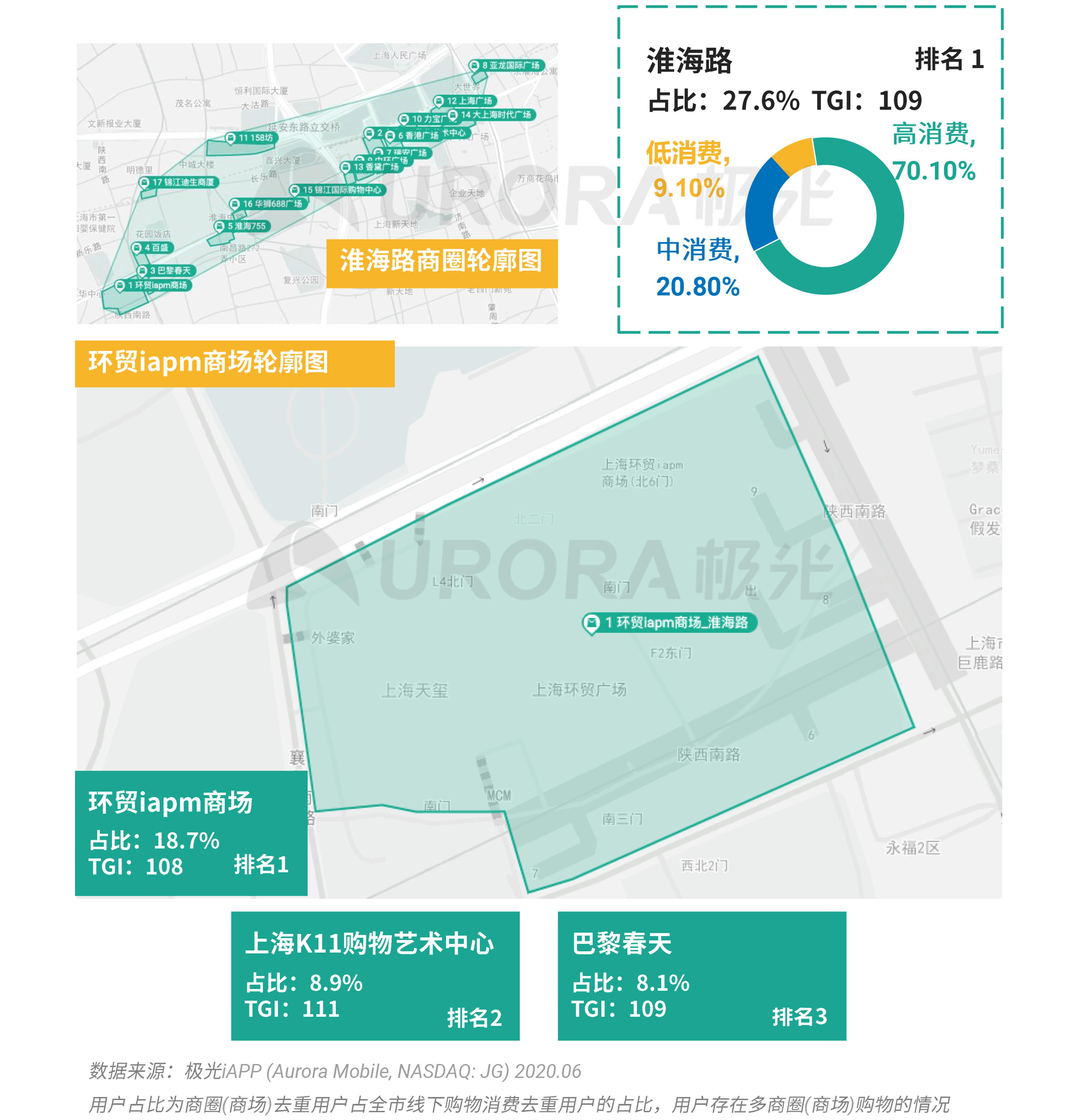 极光:拼多多数据全面解析 (22).png