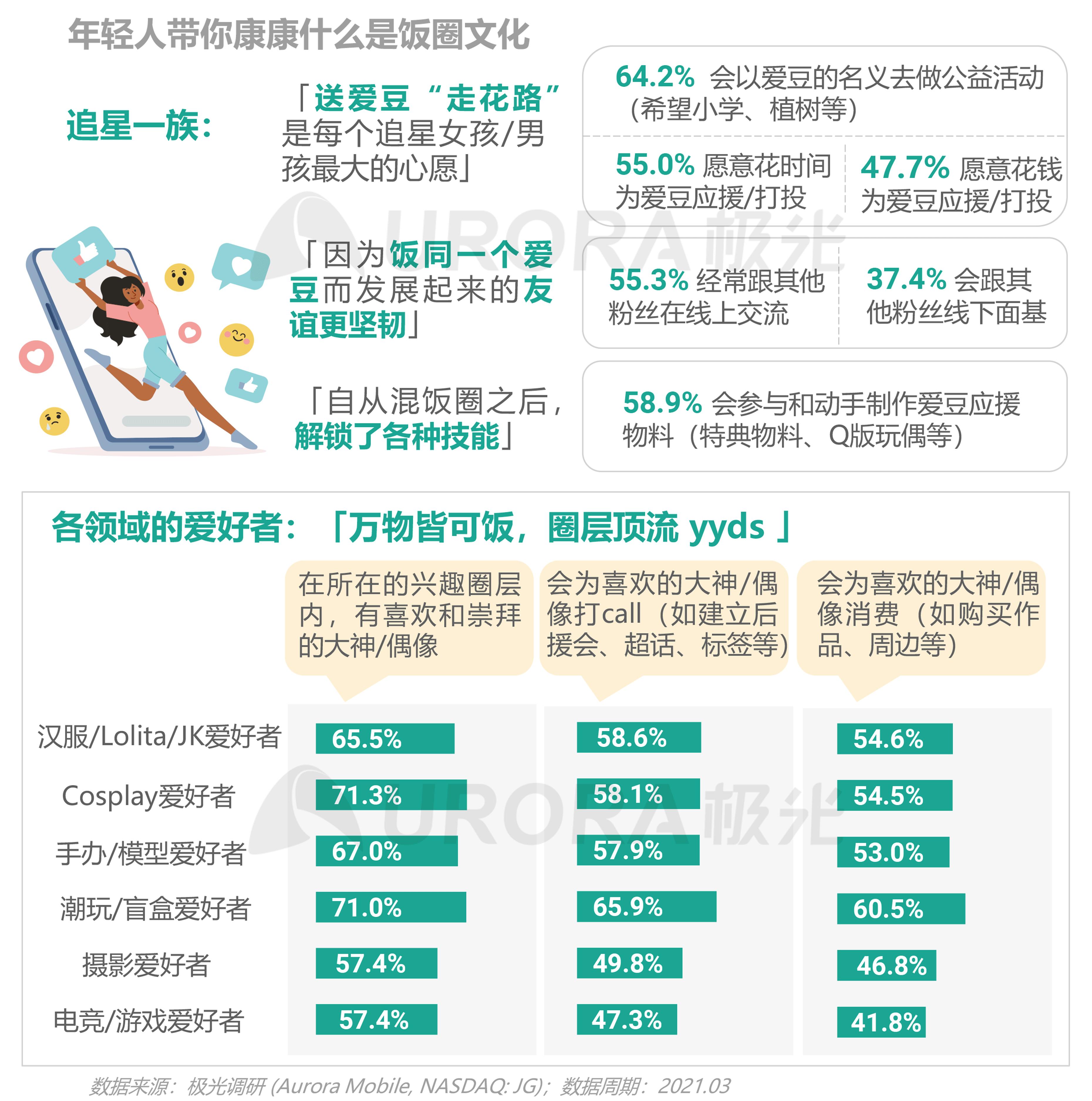 2021年轻人营销趋势研究报告【定稿】-19.png