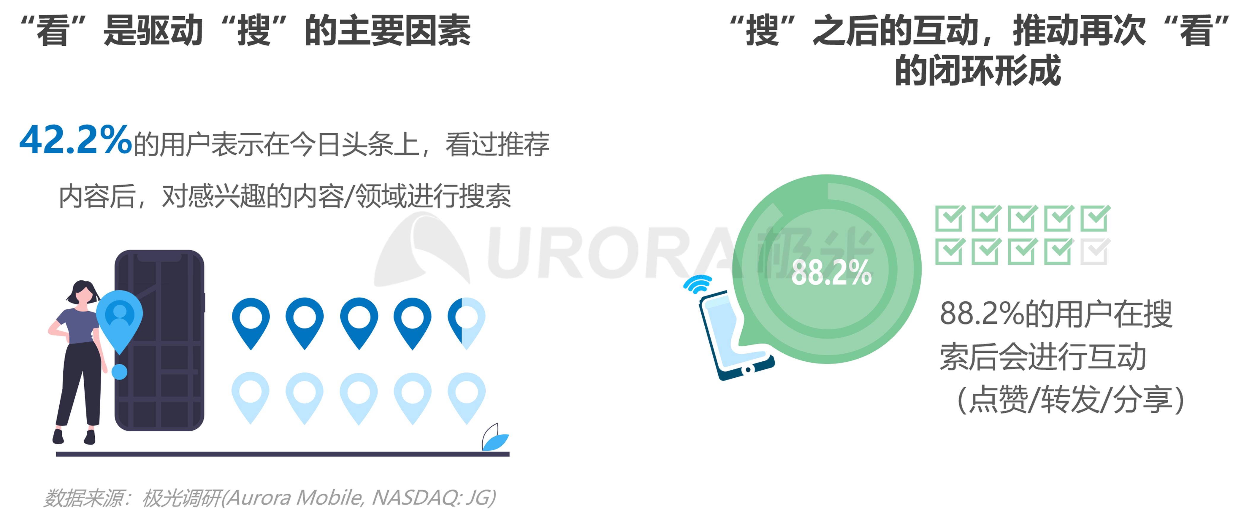 极光:内容生态搜索趋势报告png (35).png