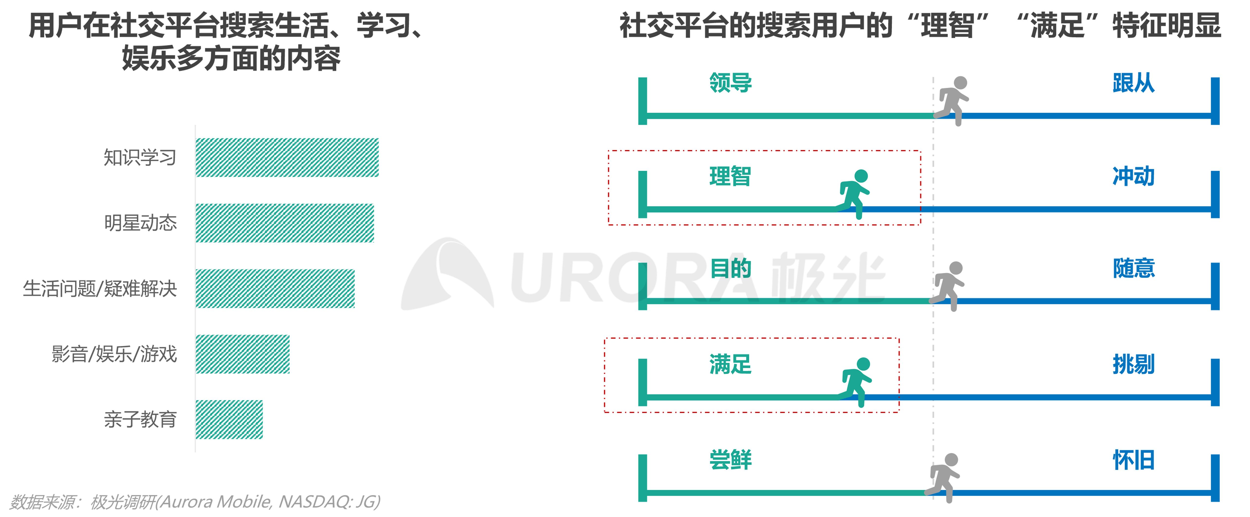 极光:内容生态搜索趋势报告png (10).png
