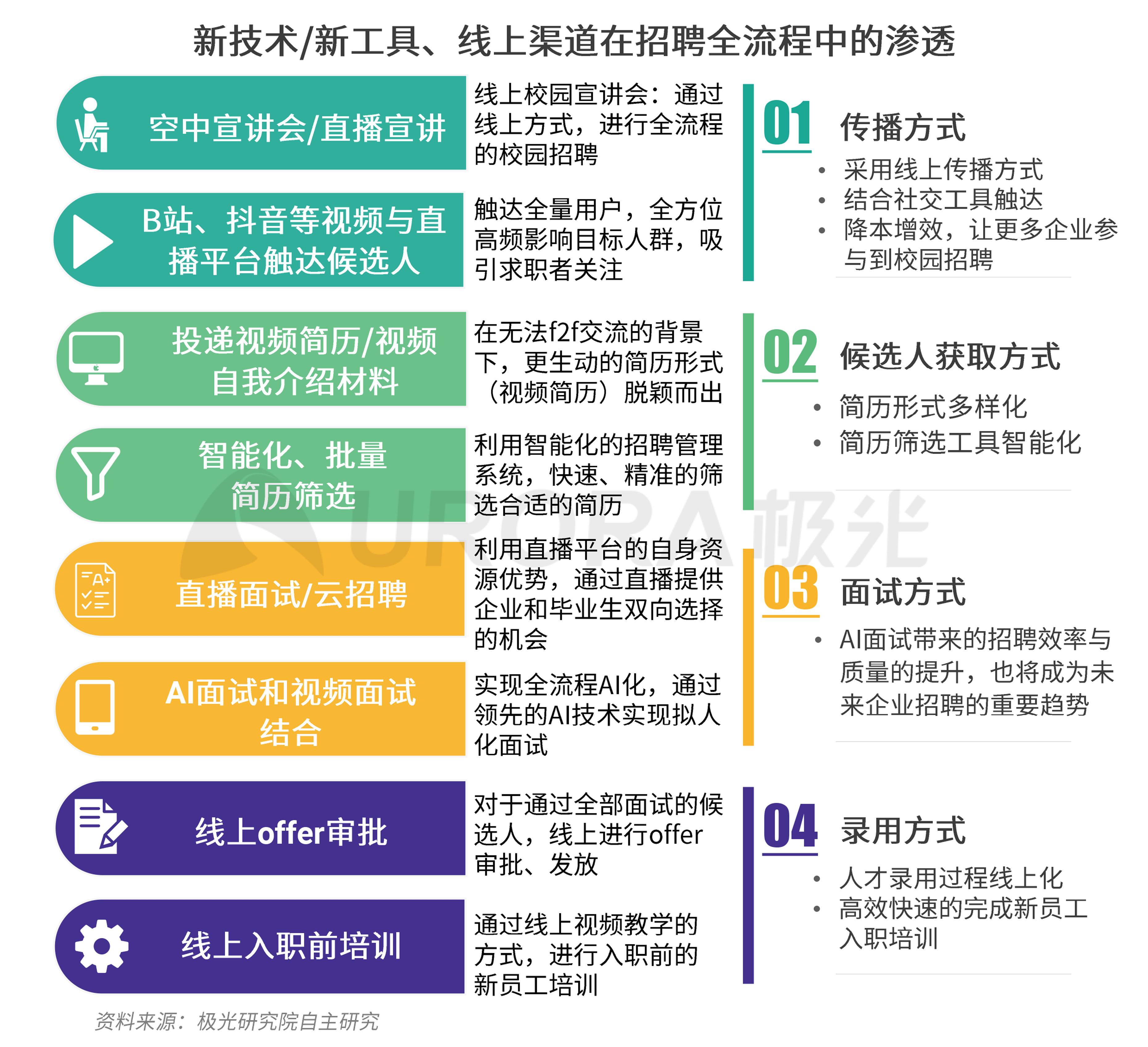 """""""超职季""""招聘行业报告-企业篇(1)-15.png"""