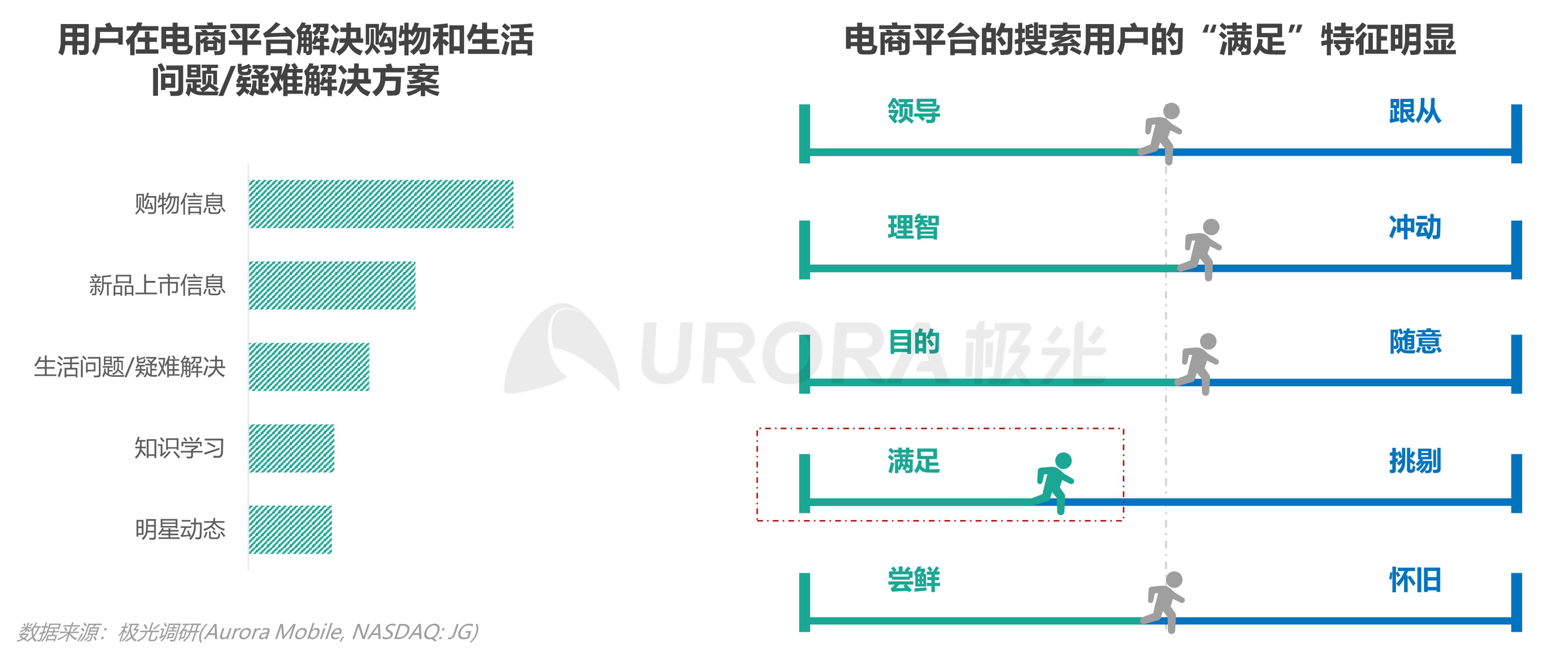 极光:内容生态搜索趋势报告png (11).png