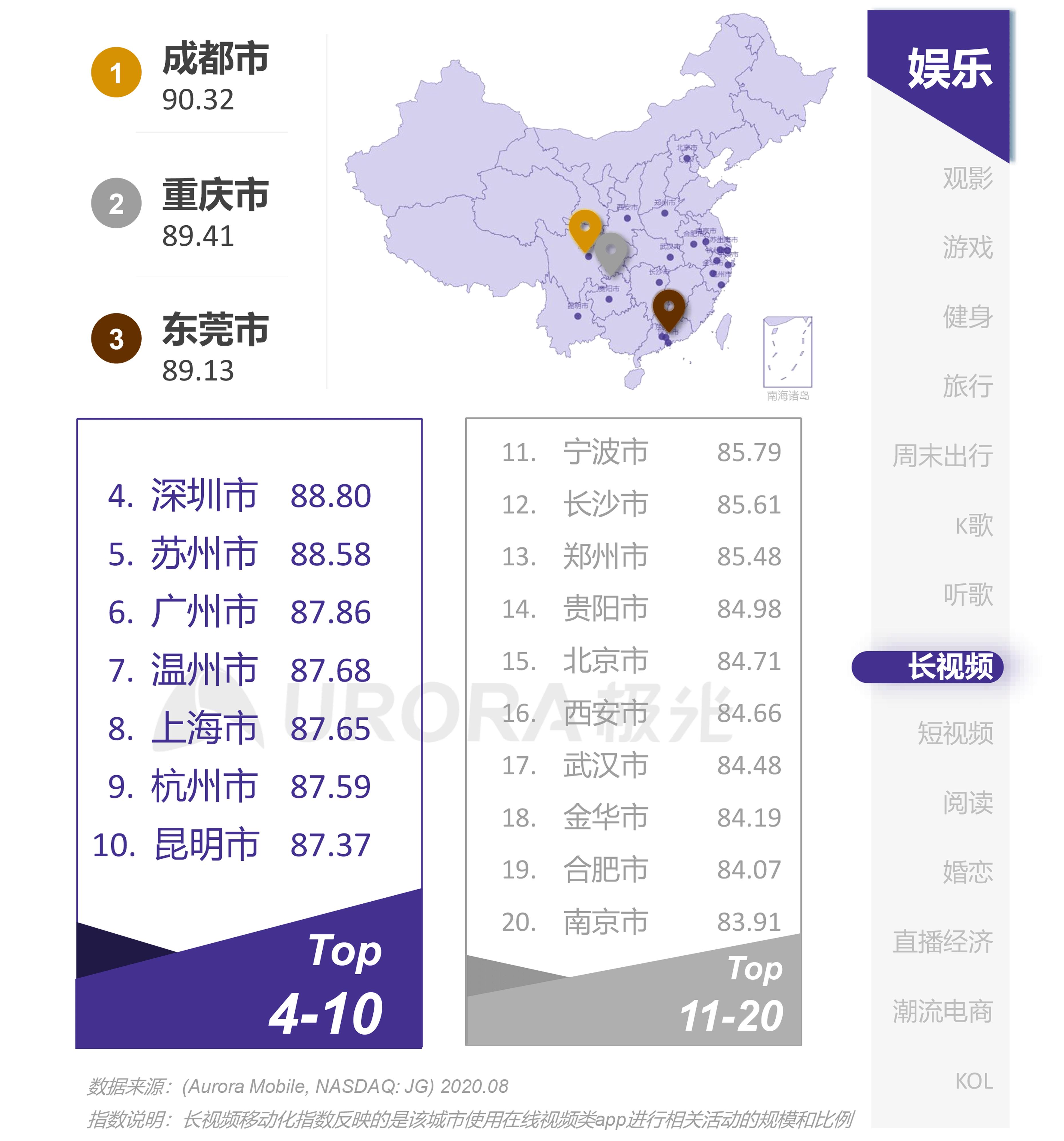 极光:互联网城市榜单 (26).png