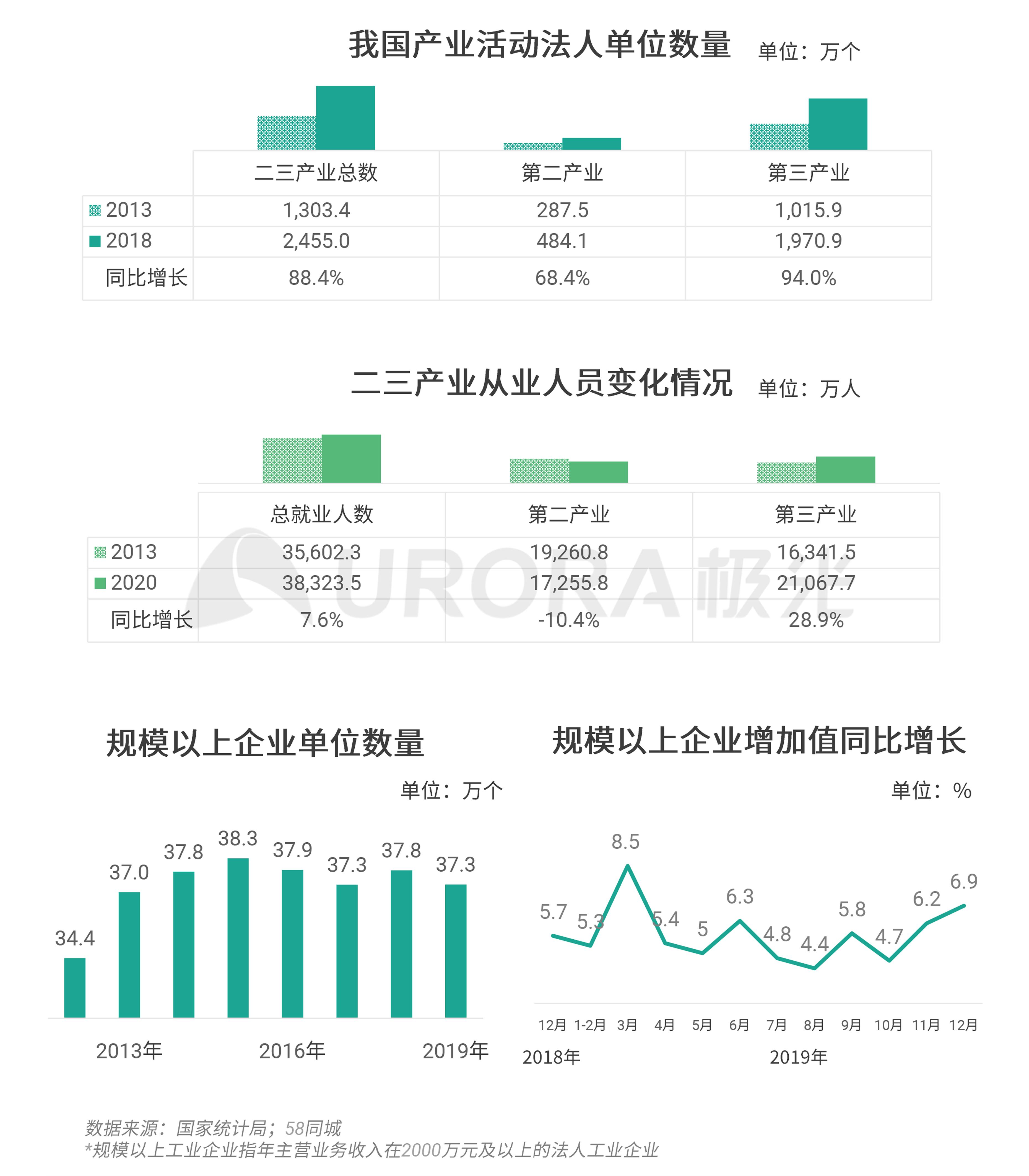 """""""超职季""""招聘行业报告-企业篇(1)-6.png"""
