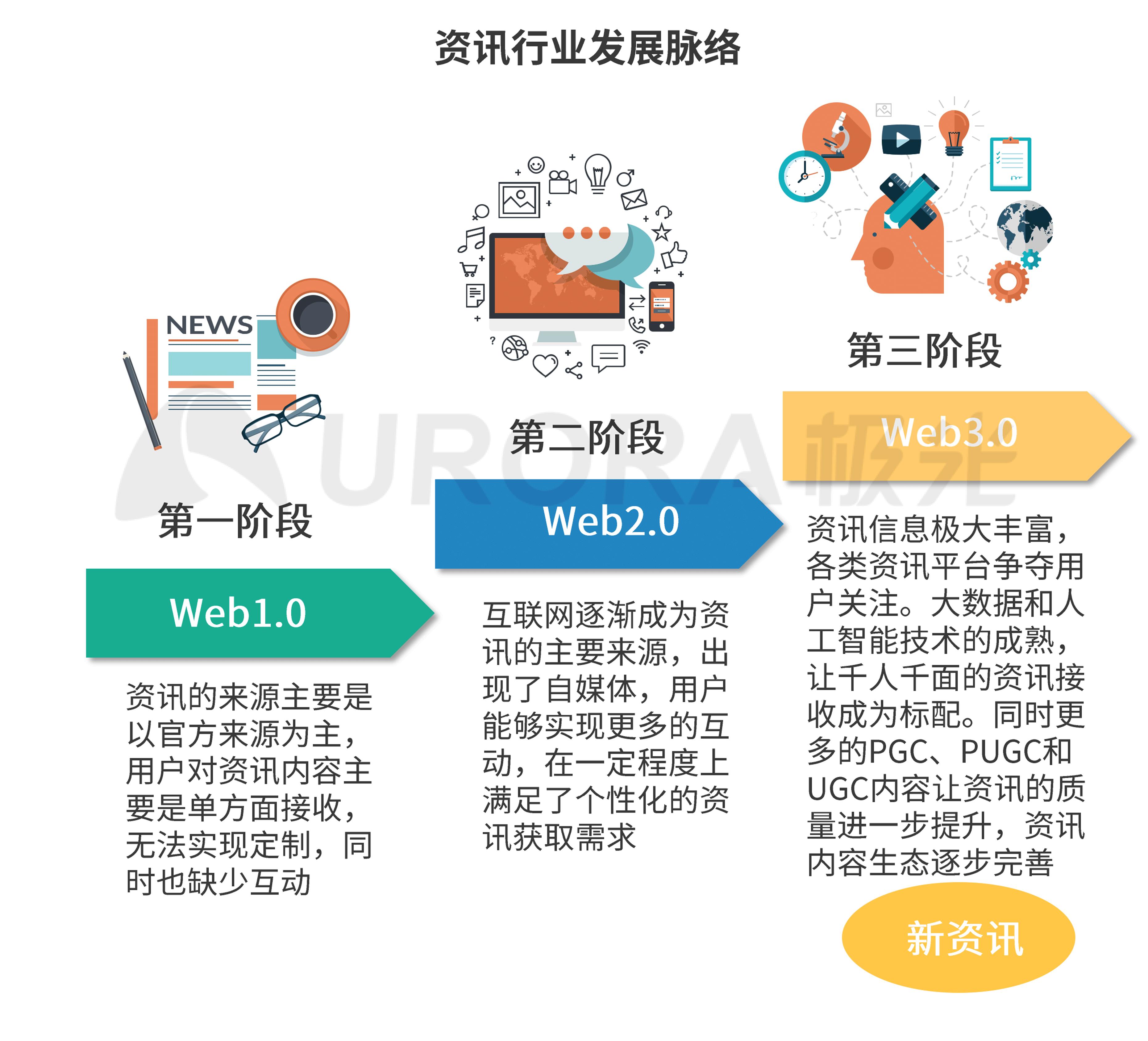 极光:新闻资讯 (2).png