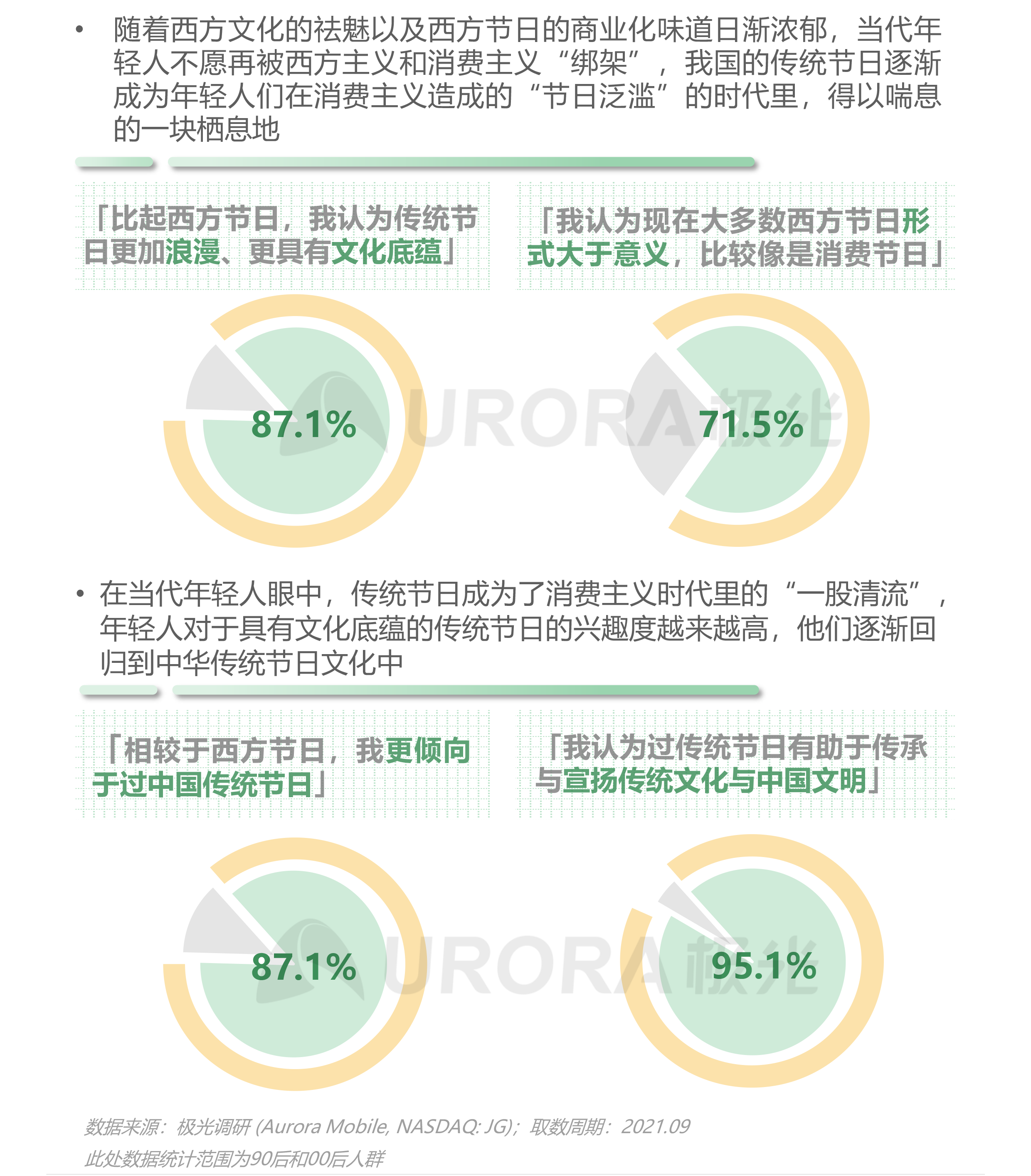 2021新青年国货消费研究报告V4-13.png
