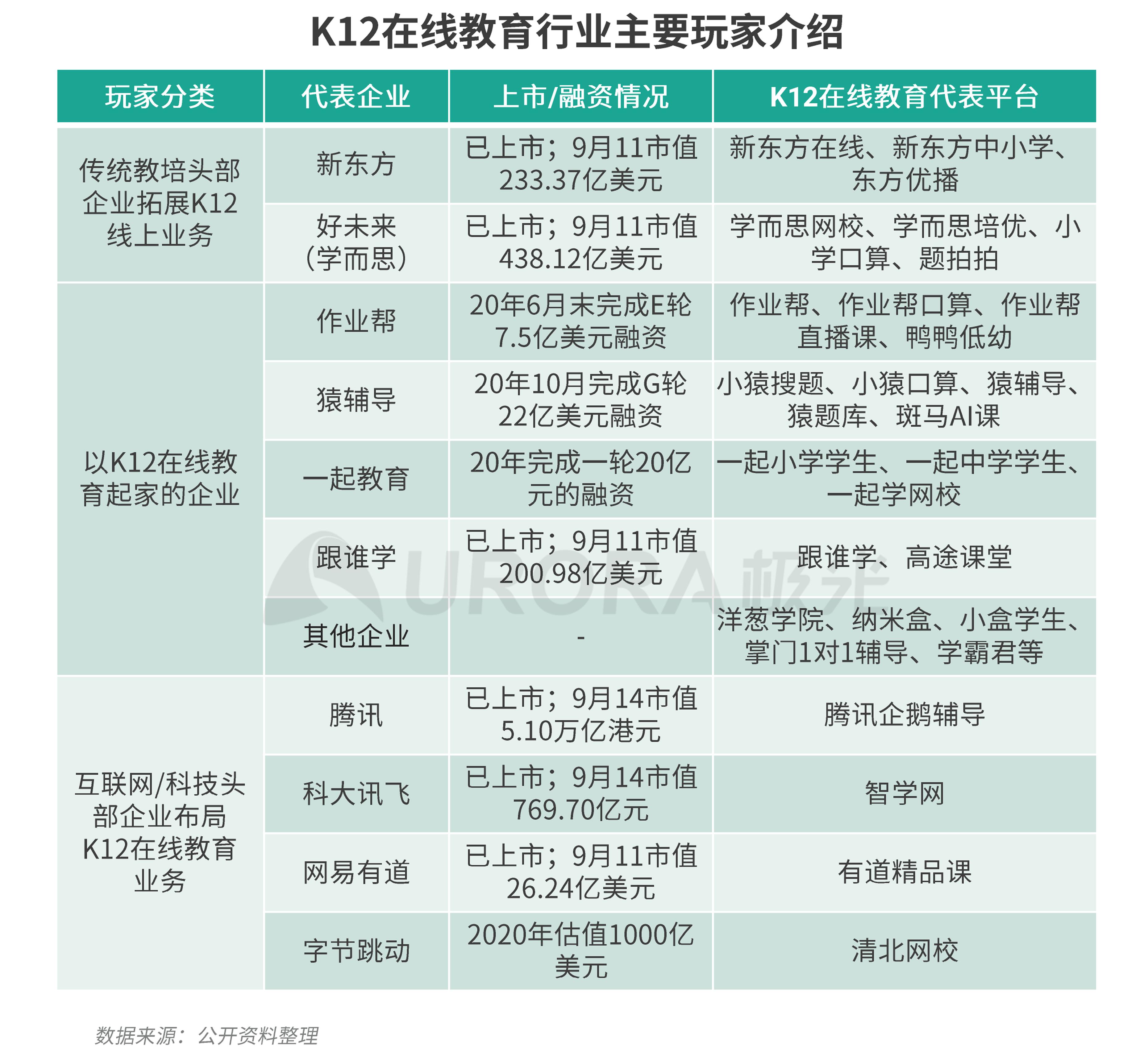 极光:K12教育报告 (7).png