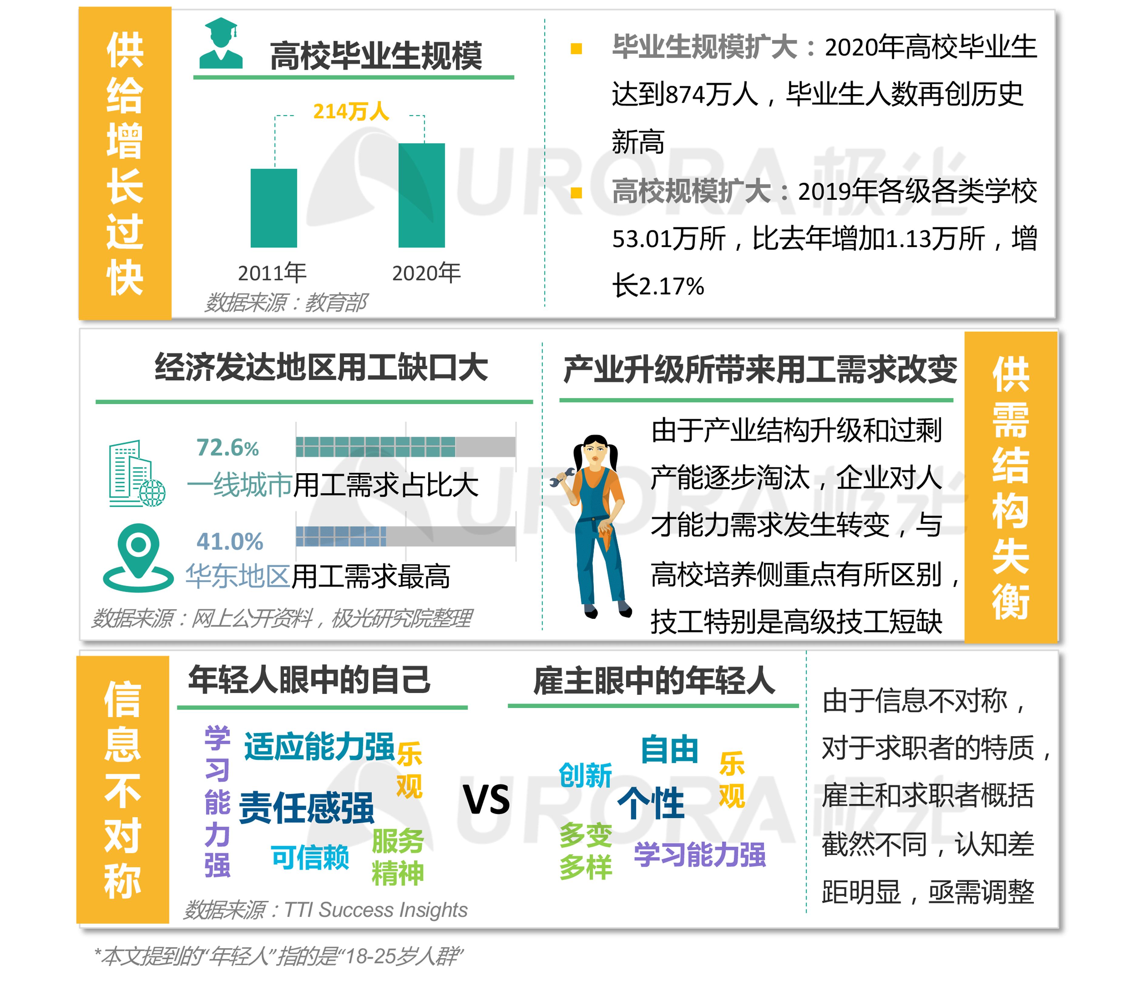 """""""超职季""""招聘行业报告-汇总版 (6).png"""
