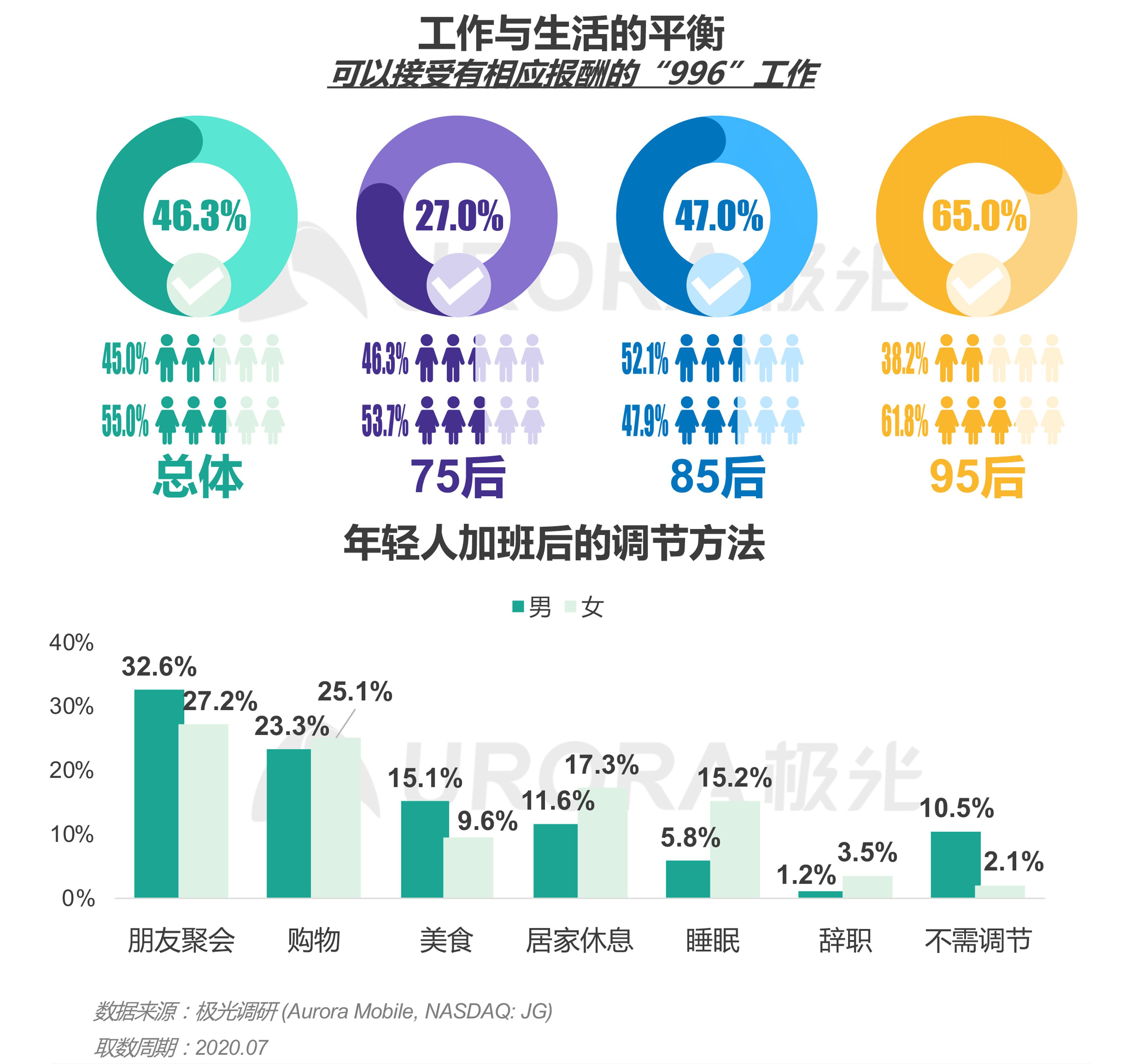 """""""超职季""""招聘行业报告-年轻人求职篇 (8).png"""