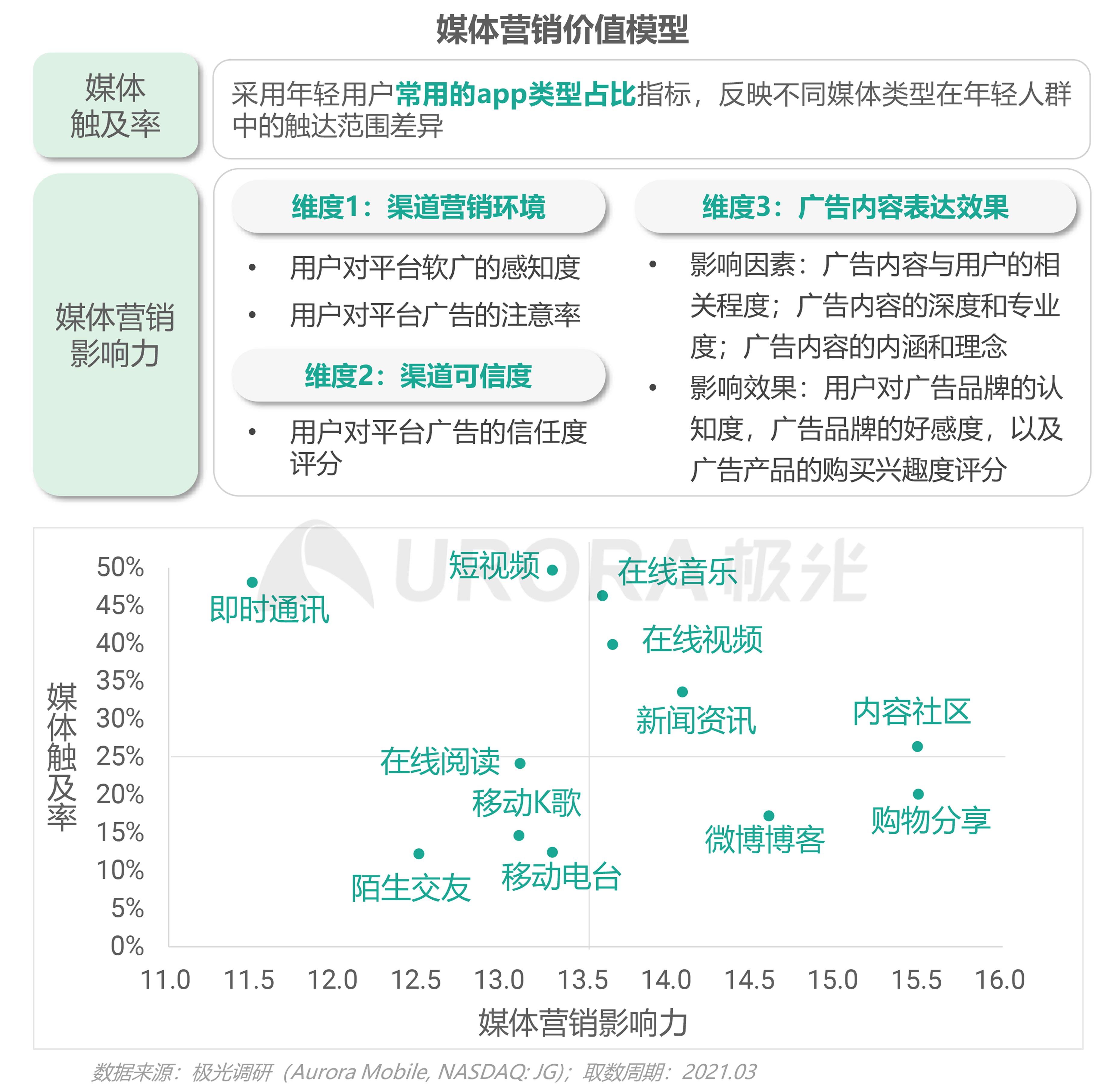 2021年轻人营销趋势研究报告【定稿】-36.png