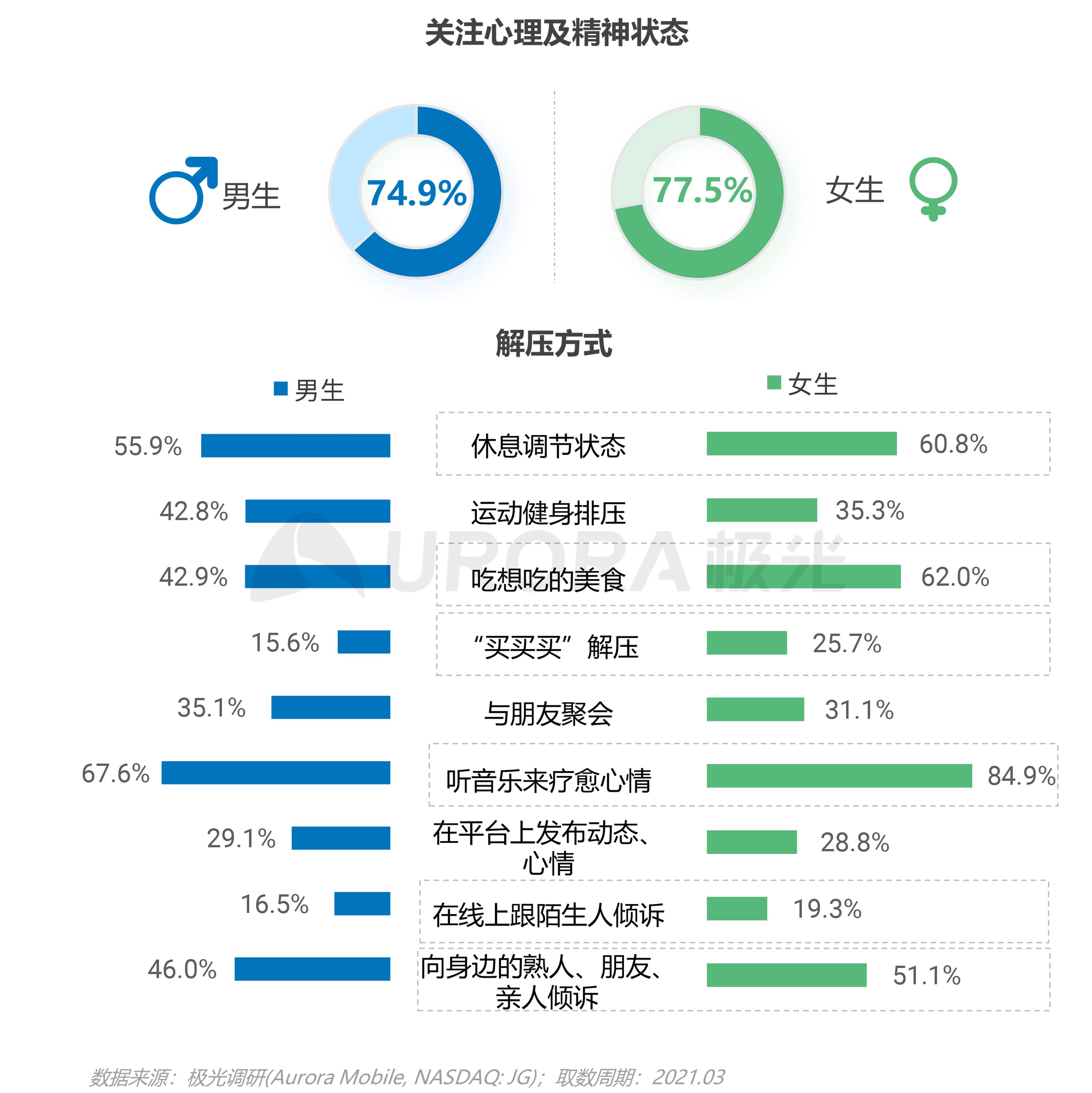 2021年轻人营销趋势研究报告【定稿】-48.png