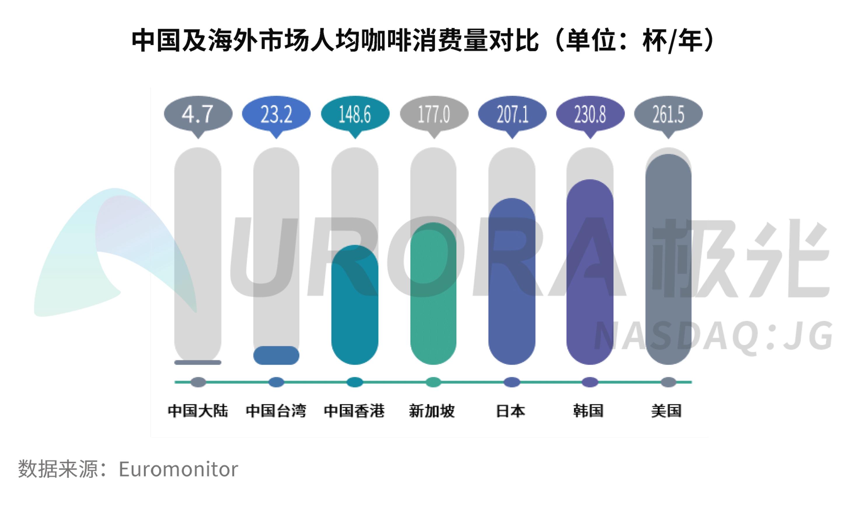JIGUANG-疫情下中国咖啡消费市场洞察报告【定稿】pp-5.png