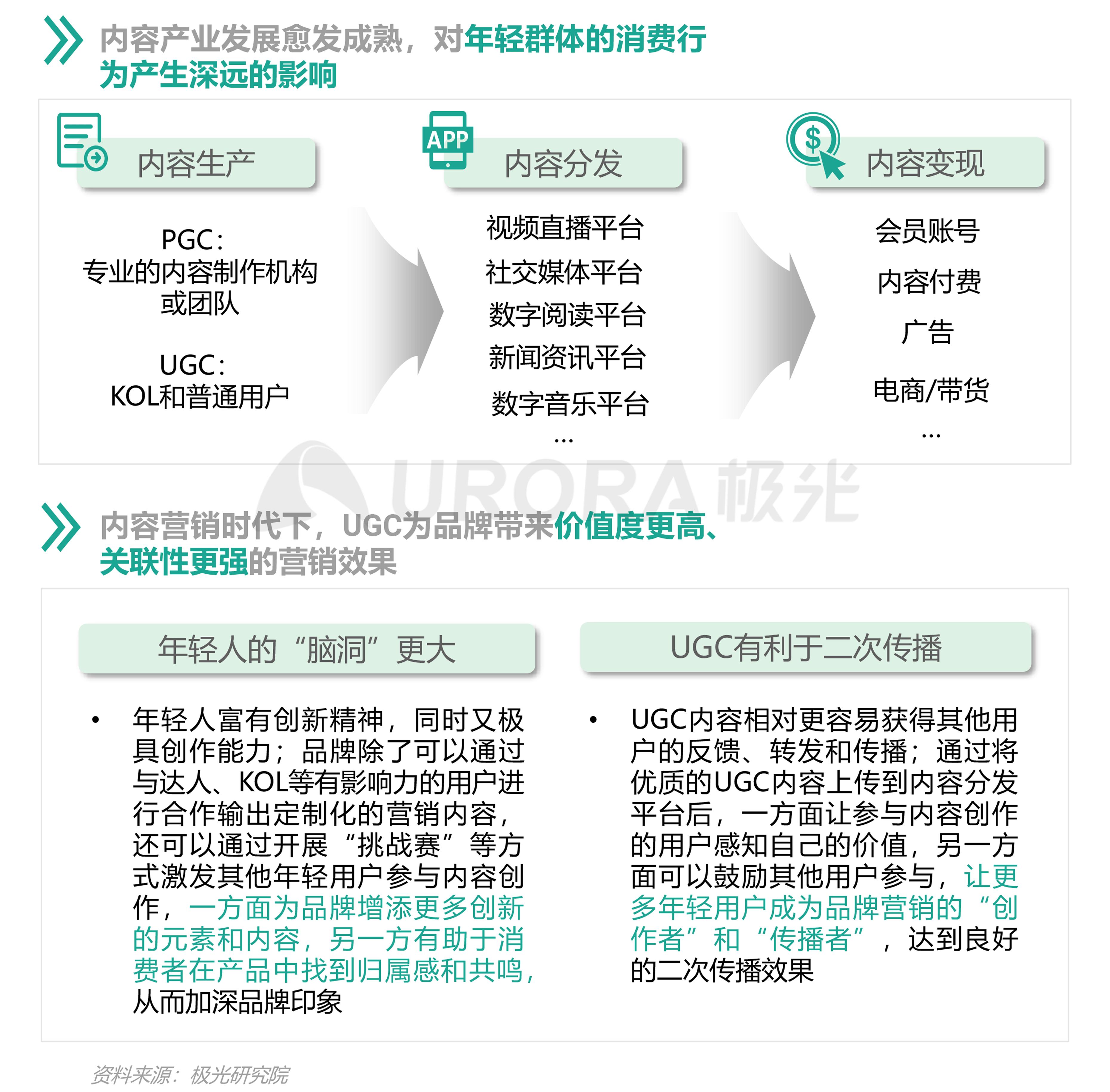 2021年轻人营销趋势研究报告【定稿】-32.png